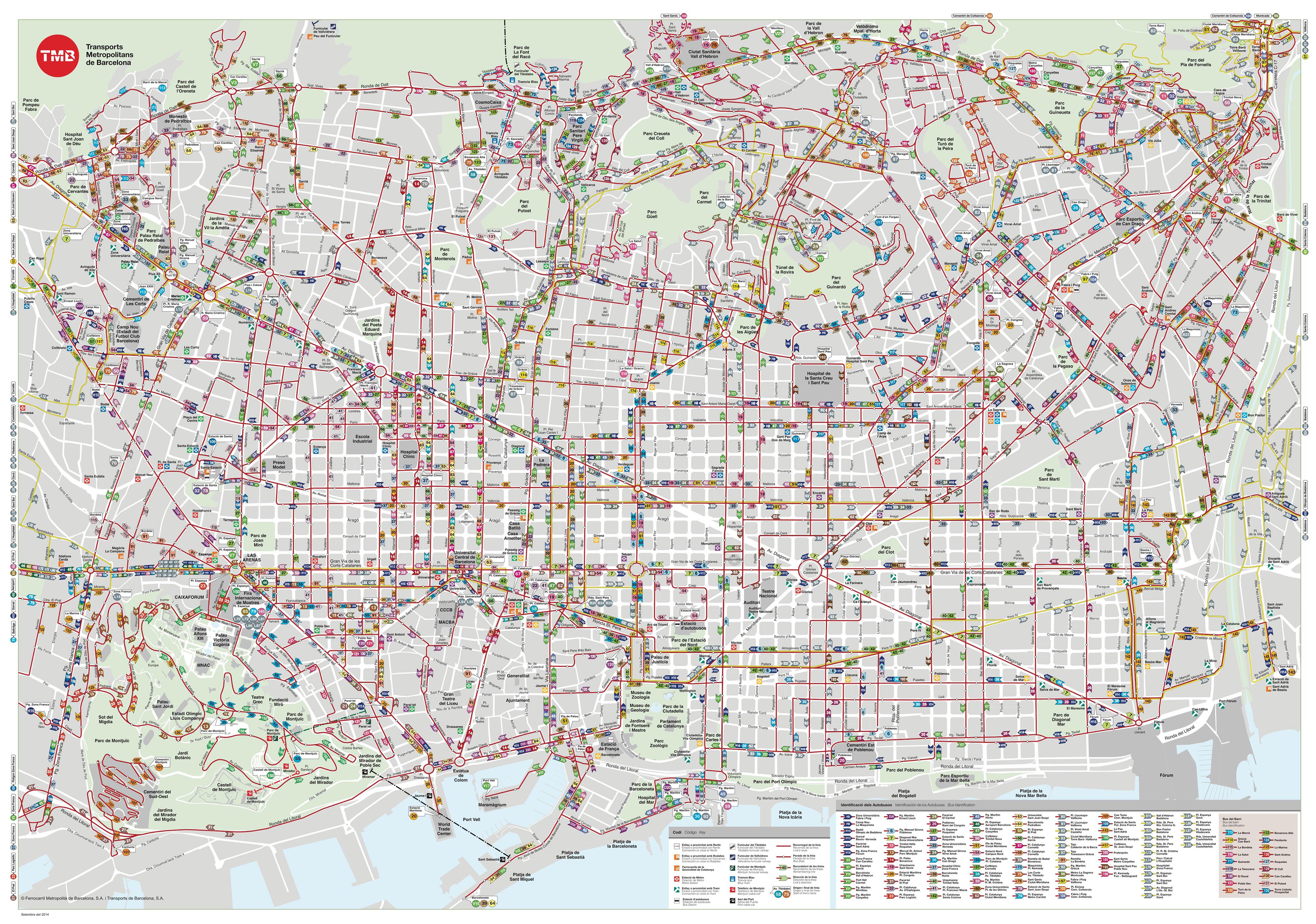 Plano de Autobuses urbanos de Barcelona (TMB)