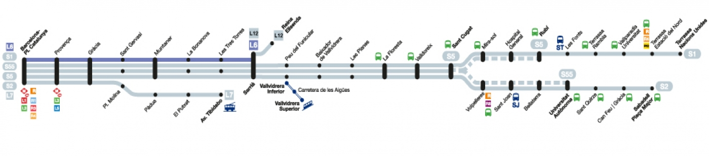 Recorrido esquemático, paradas y correspondencias Línea L6: Plaça Catalunya - Reina Elisenda