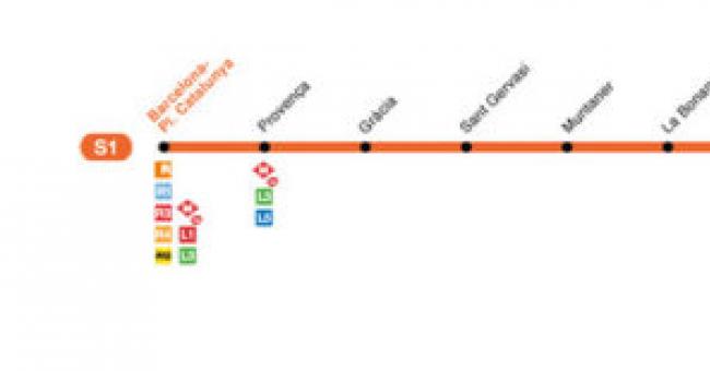 L nea s1 ferrocarriles de catalu a fgc for Linea barcelona
