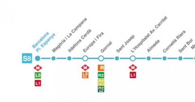L nea s8 ferrocarriles de catalu a fgc for Linea barcelona