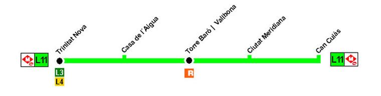 Recorrido esquemático, paradas y correspondencias Línea L11: Trinitat Nova - Can Cuiàs