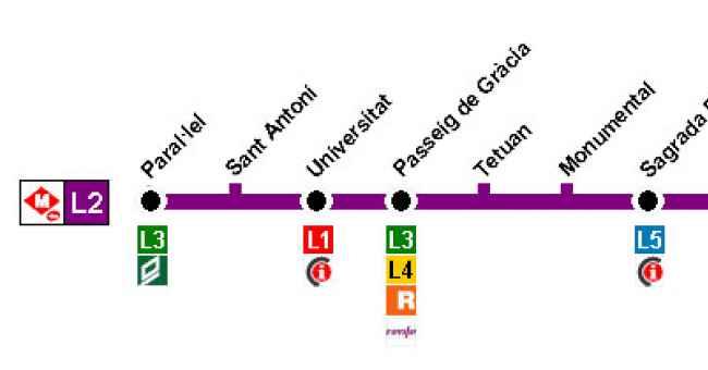 L nea l2 metro de barcelona tmb for Linea barcelona