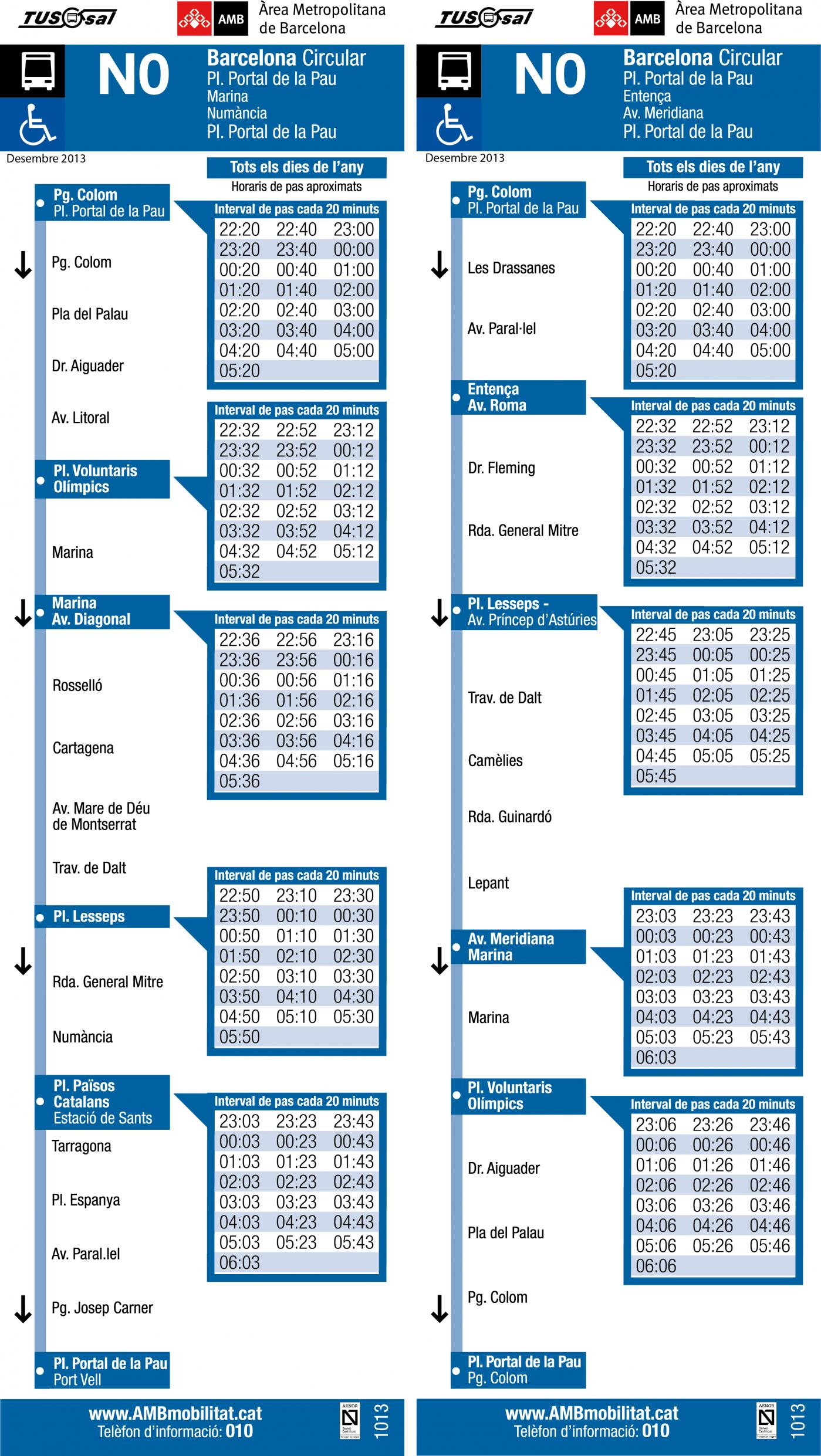 Tabla de horarios y frecuencias de paso Línea N0: Circular Plaça Portal de la Pau