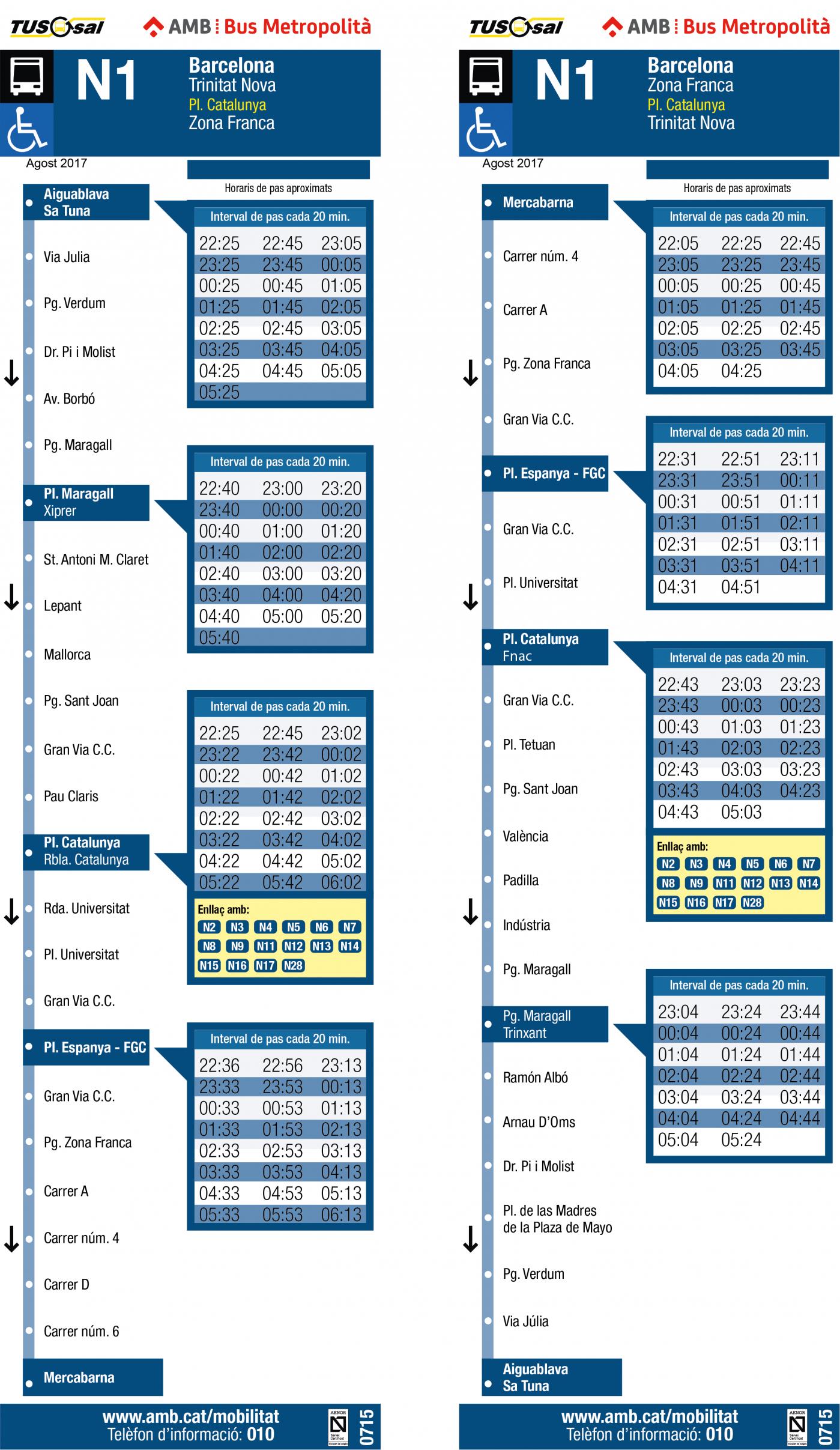 Tabla de horarios y frecuencias de paso Línea N1: Zona Franca - Plaça Catalunya - Trinitat Nova