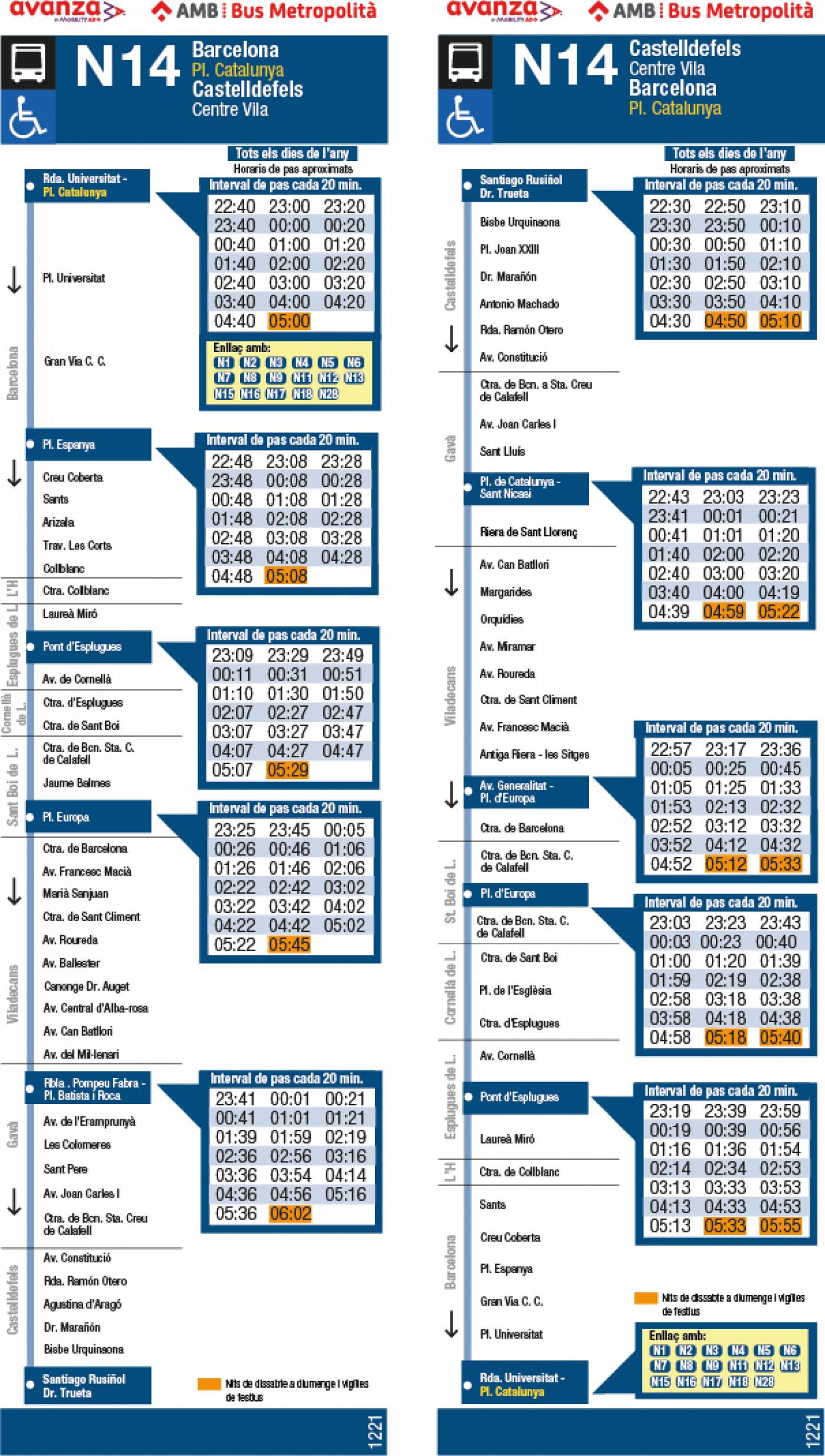 Tabla de horarios y frecuencias de paso Línea N14: Barcelona (Plaça Catalunya) - Castelldefels (Centre Vila)