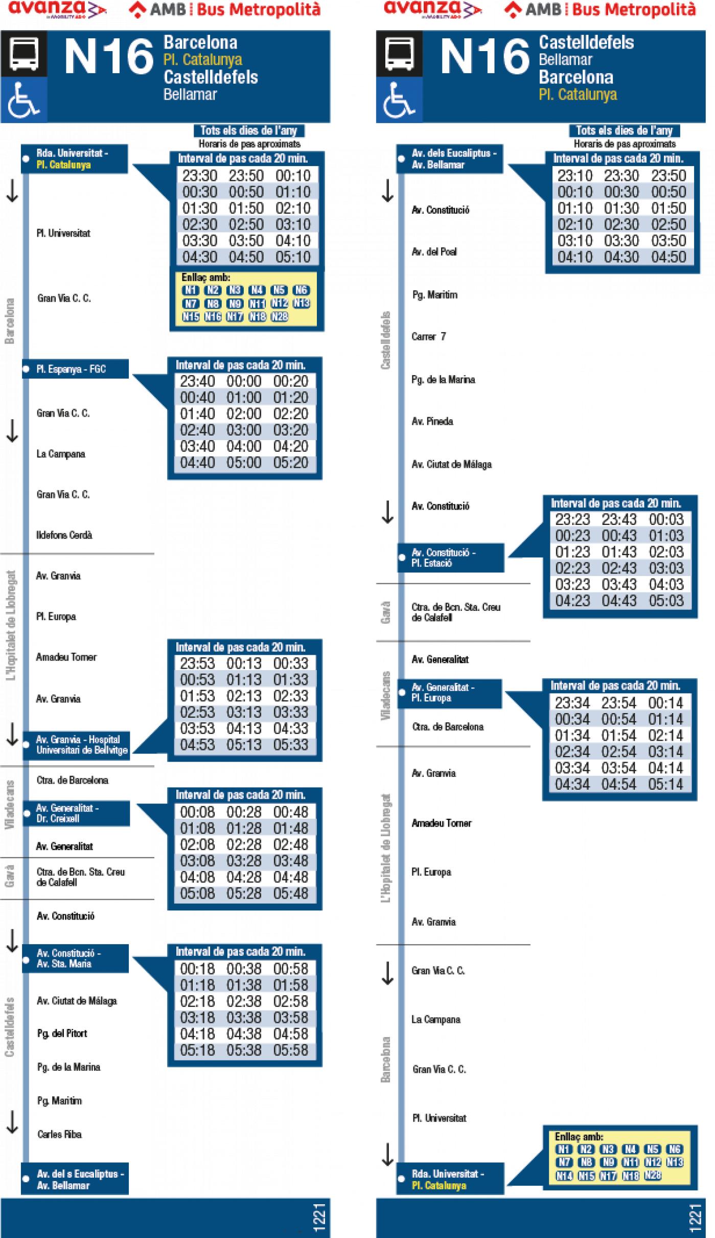 Tabla de horarios y frecuencias de paso Línea N16: Barcelona (Plaça Catalunya) - Castelldefels (Bellamar)