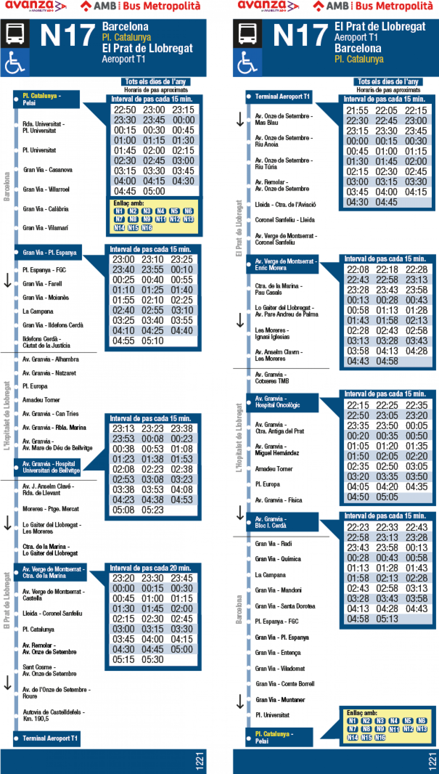 Tabla de horarios y frecuencias de paso Línea N17: Barcelona (Plaça Catalunya) - El Prat de Llobregat (Aeroport T1)