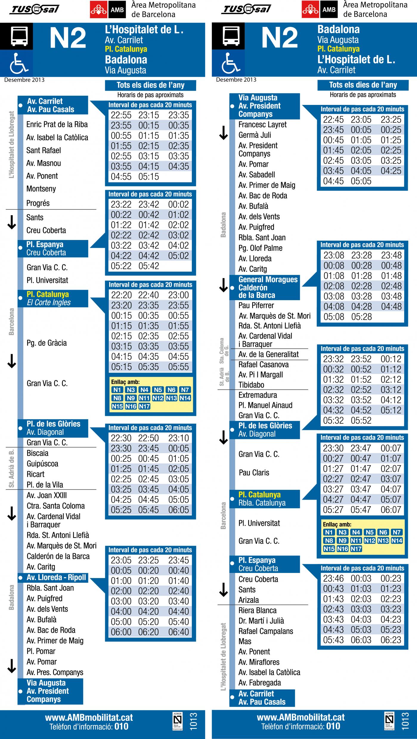 Tabla de horarios y frecuencias de paso Línea N2: L'Hospitalet (Avinguda Carrilet) - Barcelona (Plaça Catalunya) - Badalona (Vía Augusta)