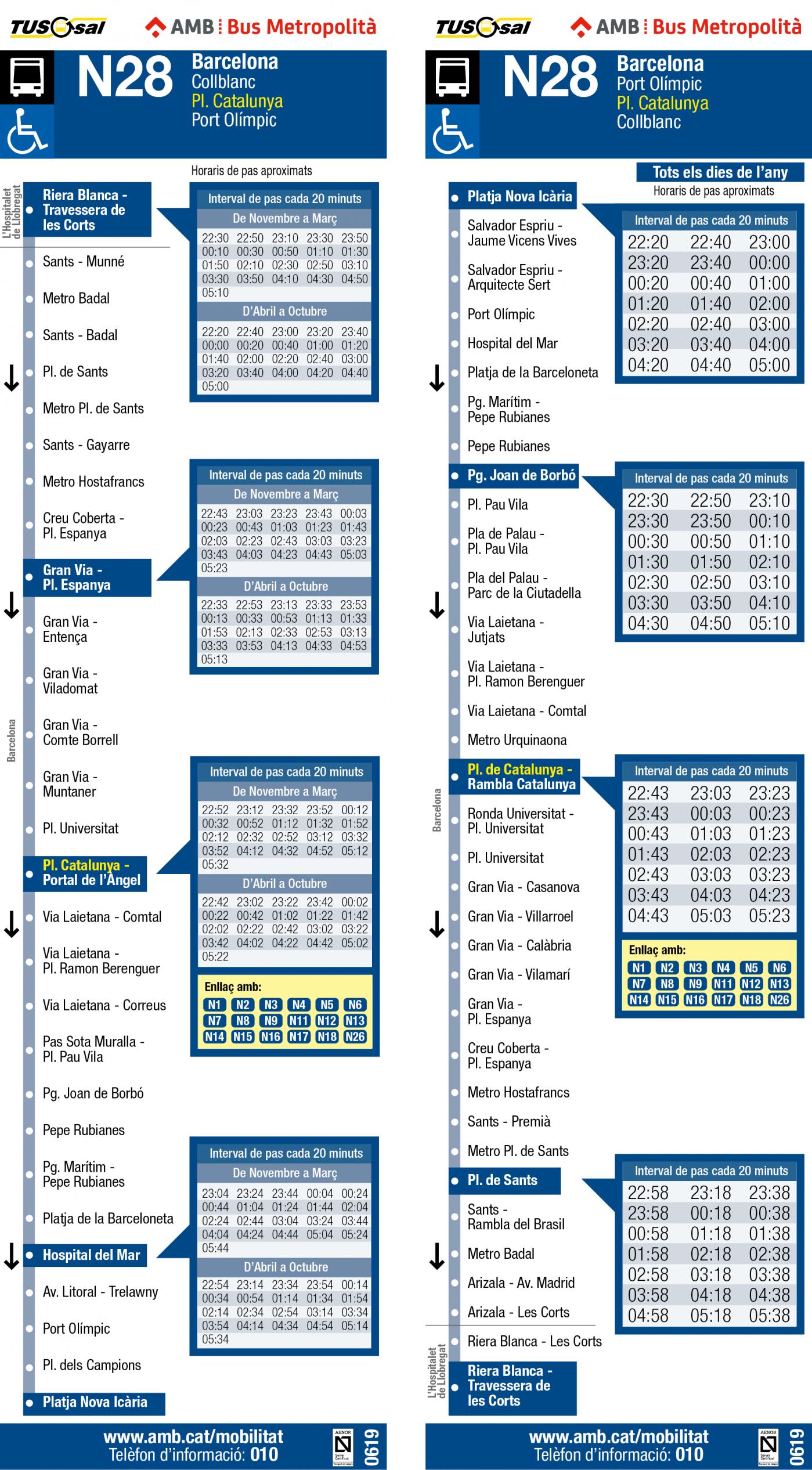 Tabla de horarios y frecuencias de paso Línea N28: Collblanc - Plaça Catalunya - Port Olímpic