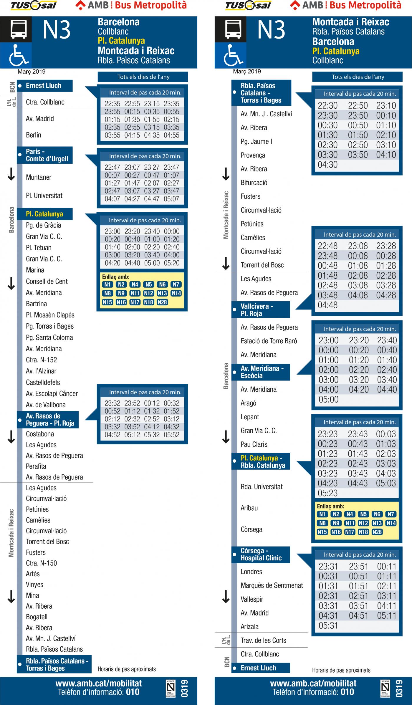 Tabla de horarios y frecuencias de paso Línea N3: Barcelona (Collblanc - Plaça Catalunya) - Montcada i Reixac (Rambla Països Catalans)
