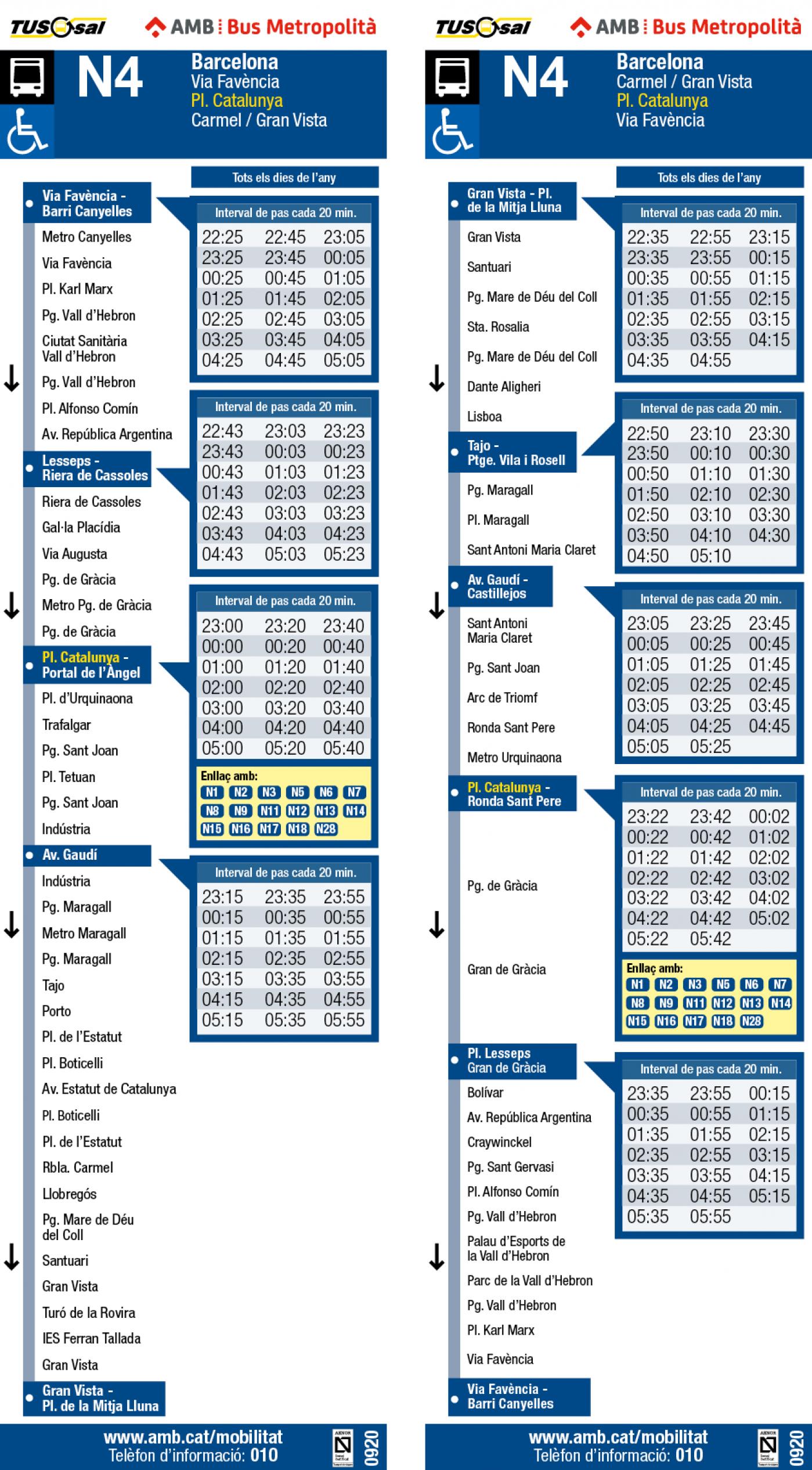 Tabla de horarios y frecuencias de paso Línea N4: Vía Favència - Metro Canyelles - Plaça Catalunya - Carmel - Gran Vista