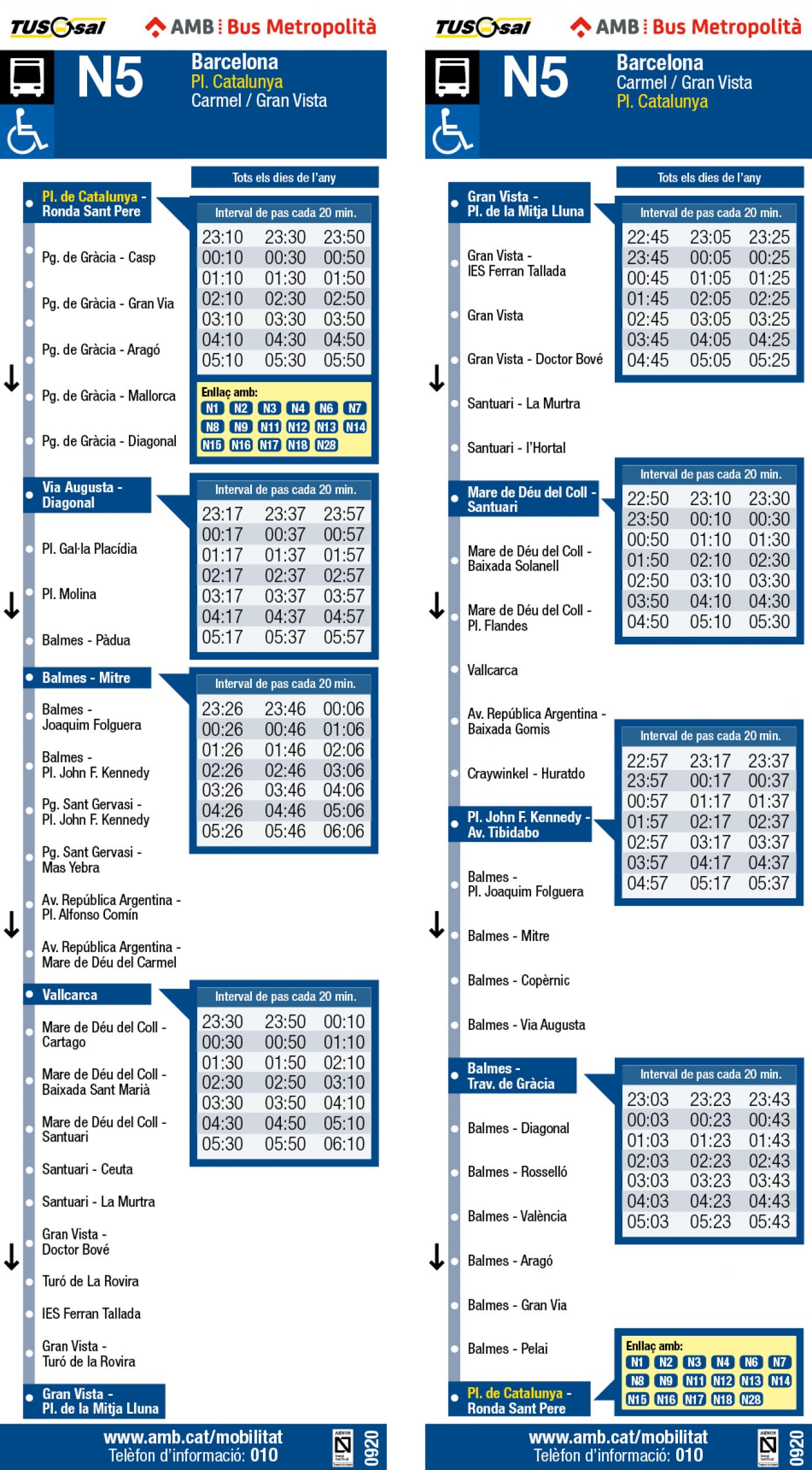Tabla de horarios y frecuencias de paso Línea N5: Plaça Catalunya - Carmel - Gran Vista