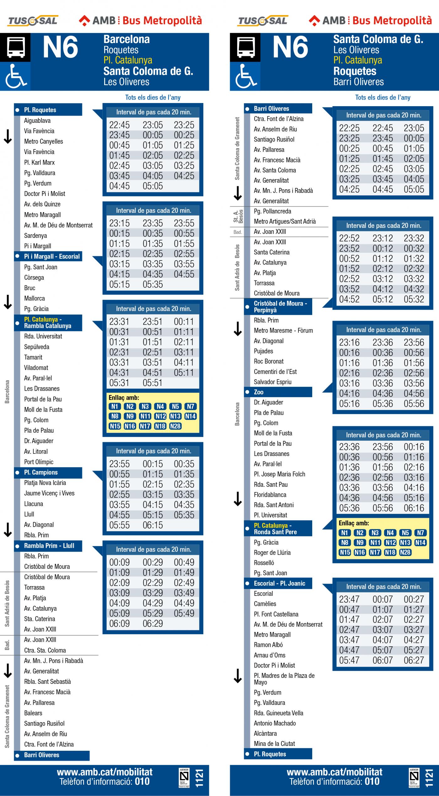 Tabla de horarios y frecuencias de paso Línea N6: Barcelona (Roquetes - Plaça Catalunya) - Santa Coloma de Gramenet (Les Oliveres)