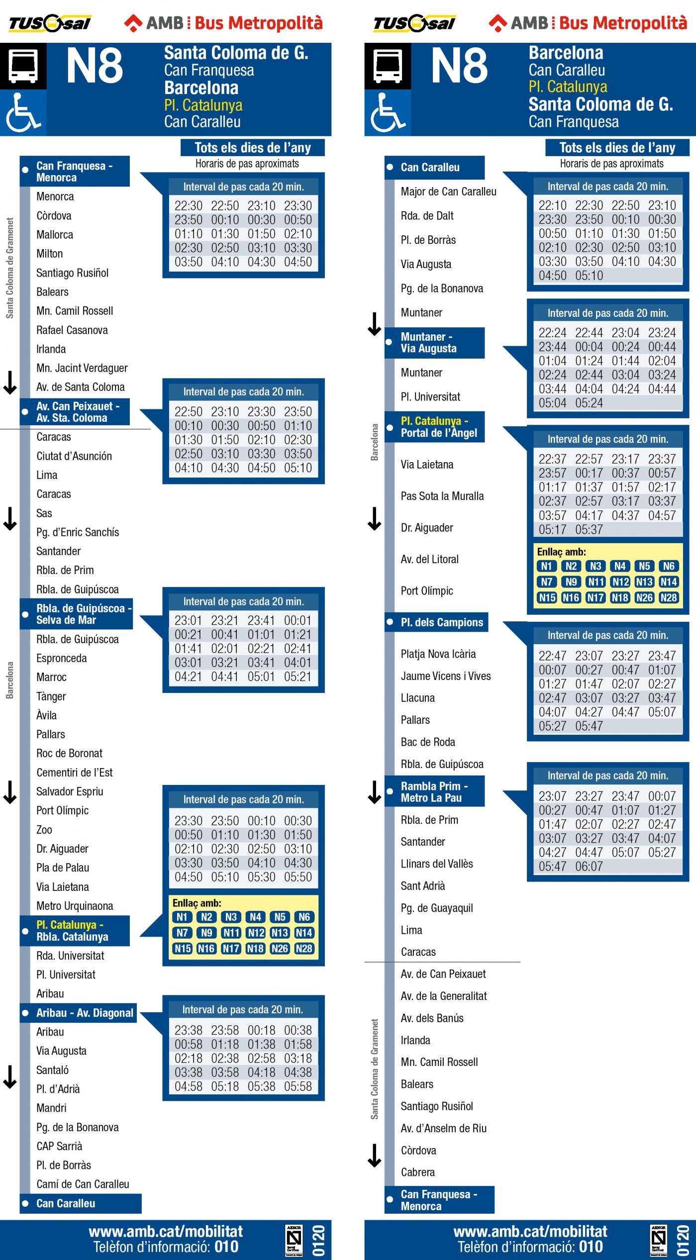 Tabla de horarios y frecuencias de paso Línea N8: Barcelona (Can Caralleu - Plaça Catalunya) - Santa Coloma de Gramenet (Can Franquesa)