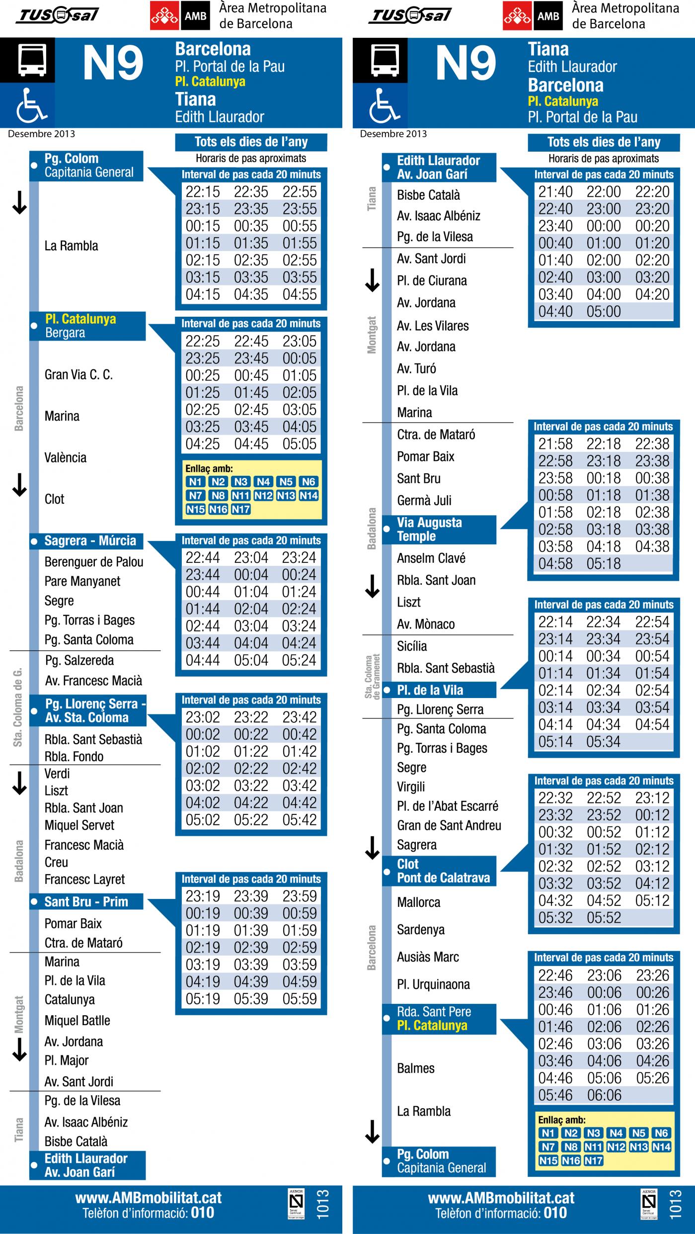 Tabla de horarios y frecuencias de paso Línea N9: Barcelona (Plaça Portal de la Pau - Plaça Catalunya) - Tiana (Edith Llaurador)