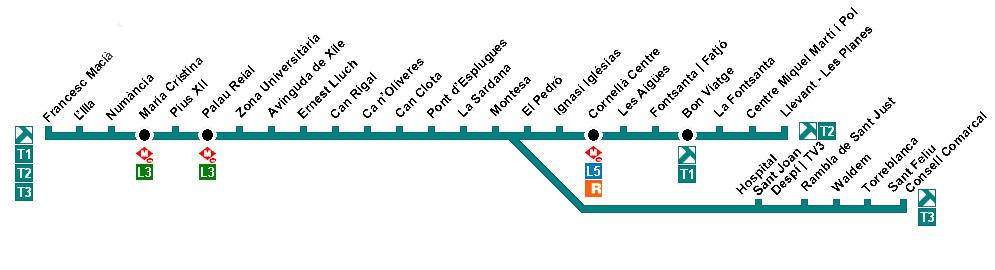 Recorrido esquemático, paradas y correspondencias Línea T3: St. Feliu I Consell Comarcal - Francesc Macià