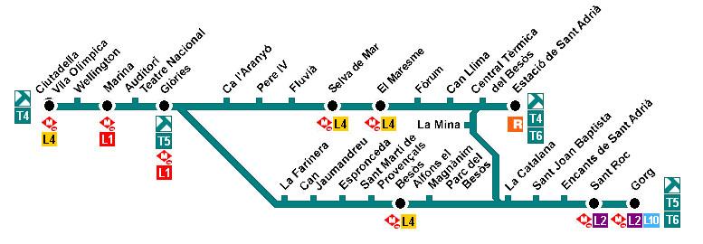 Recorrido esquemático, paradas y correspondencias Línea T4: Estació de Sant Adrià - Ciutadella I Vila Olímpica