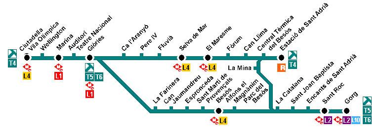 Recorrido esquemático, paradas y correspondencias Línea T6: Estació de Sant Adrià - Glòries