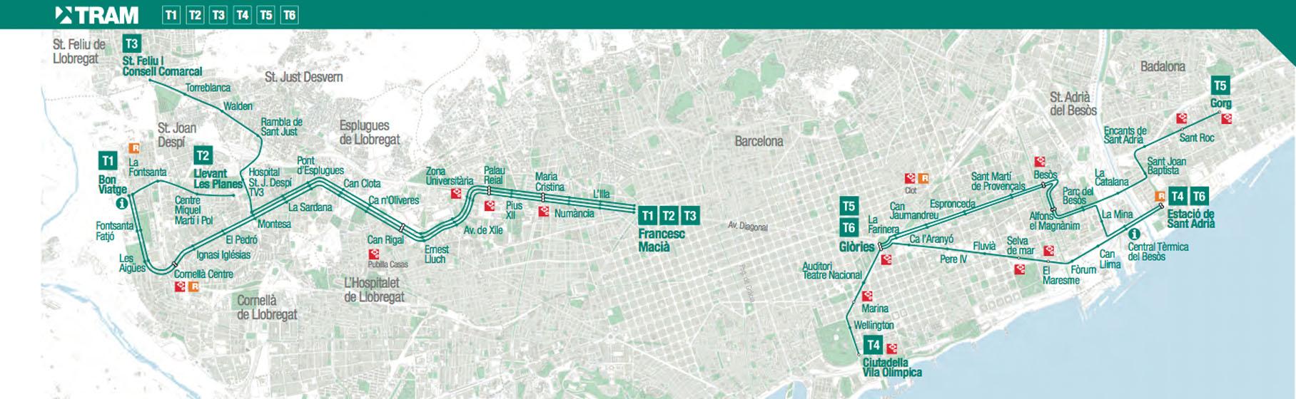 Plano del Tranvía de Barcelona (TRAM)