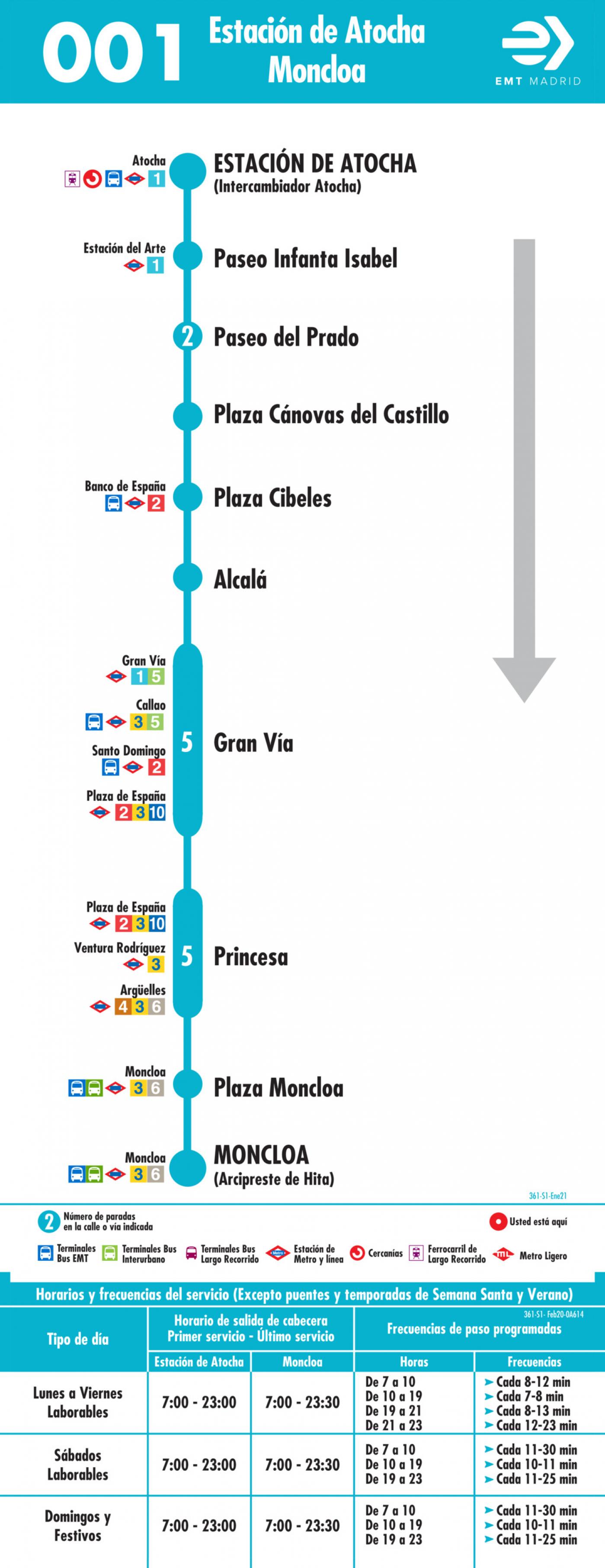 Tabla de horarios y frecuencias de paso en sentido ida Línea 001: Atocha - Moncloa