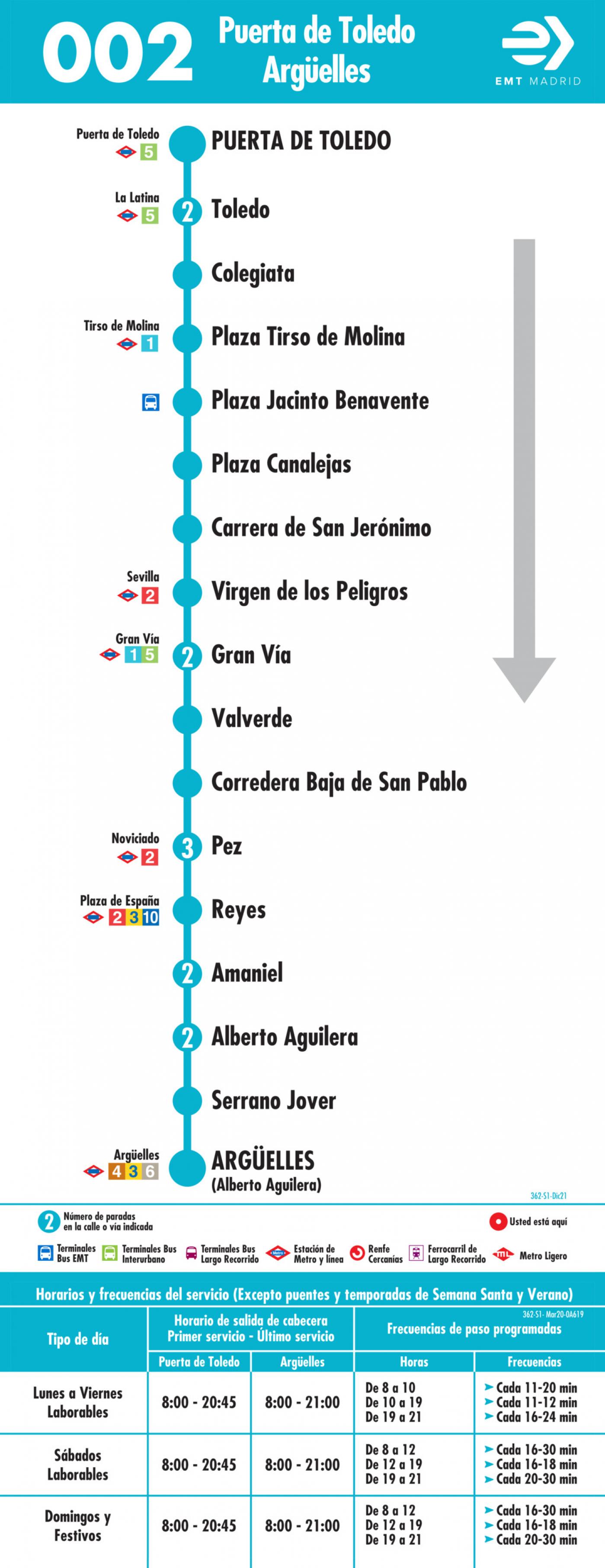 Tabla de horarios y frecuencias de paso en sentido ida Línea 002: Puerta de Toledo - Argüelles