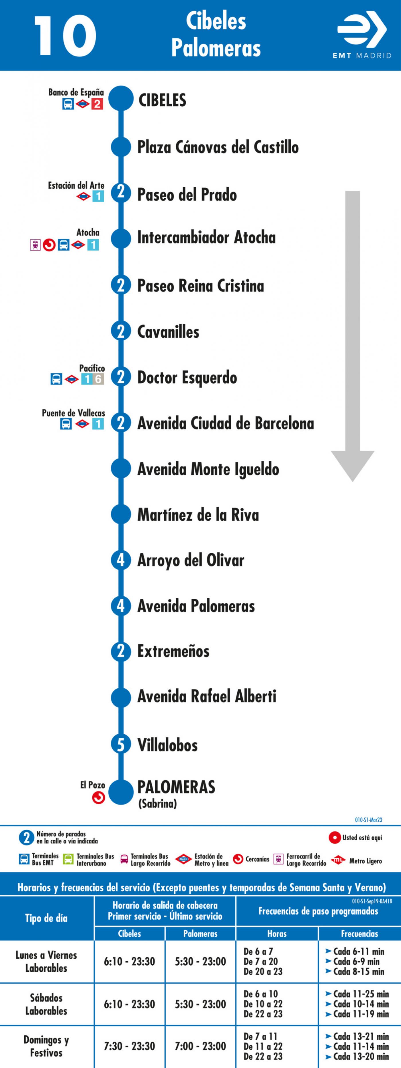 Tabla de horarios y frecuencias de paso en sentido ida Línea 10: Plaza de Cibeles - Palomeras