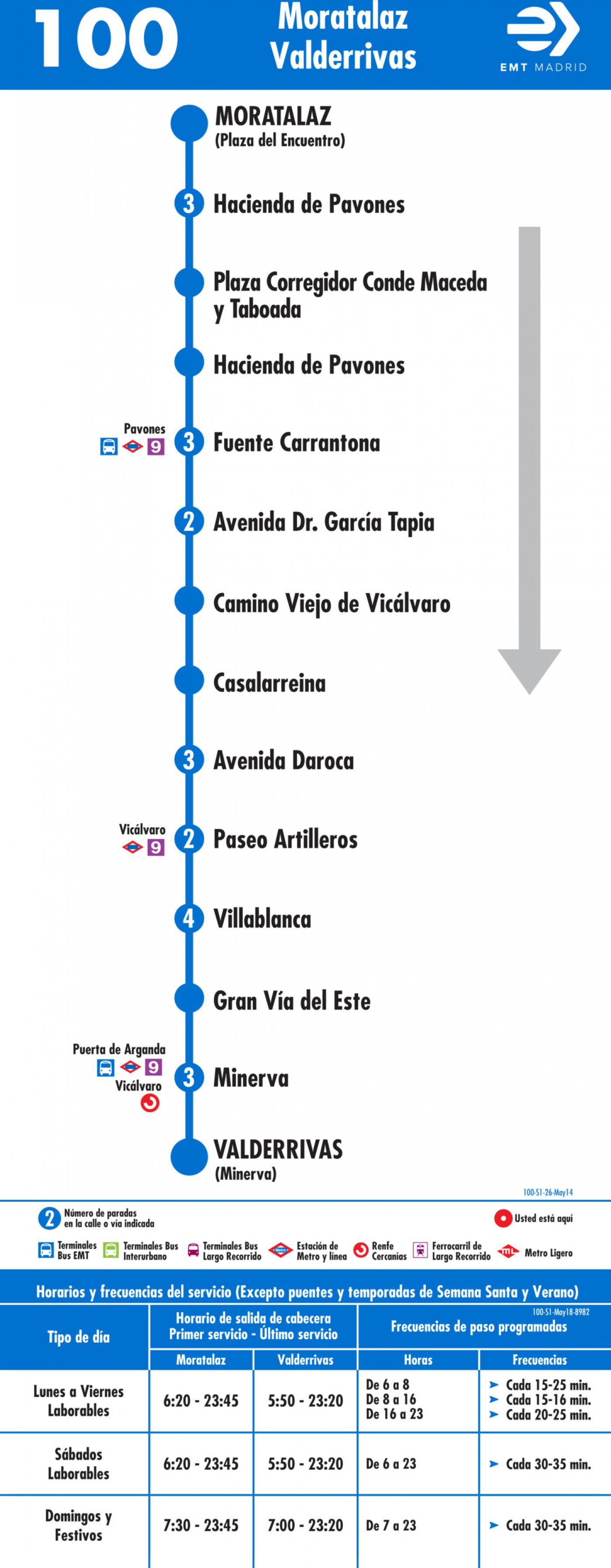 Tabla de horarios y frecuencias de paso en sentido ida Línea 100: Moratalaz - Valderrivas