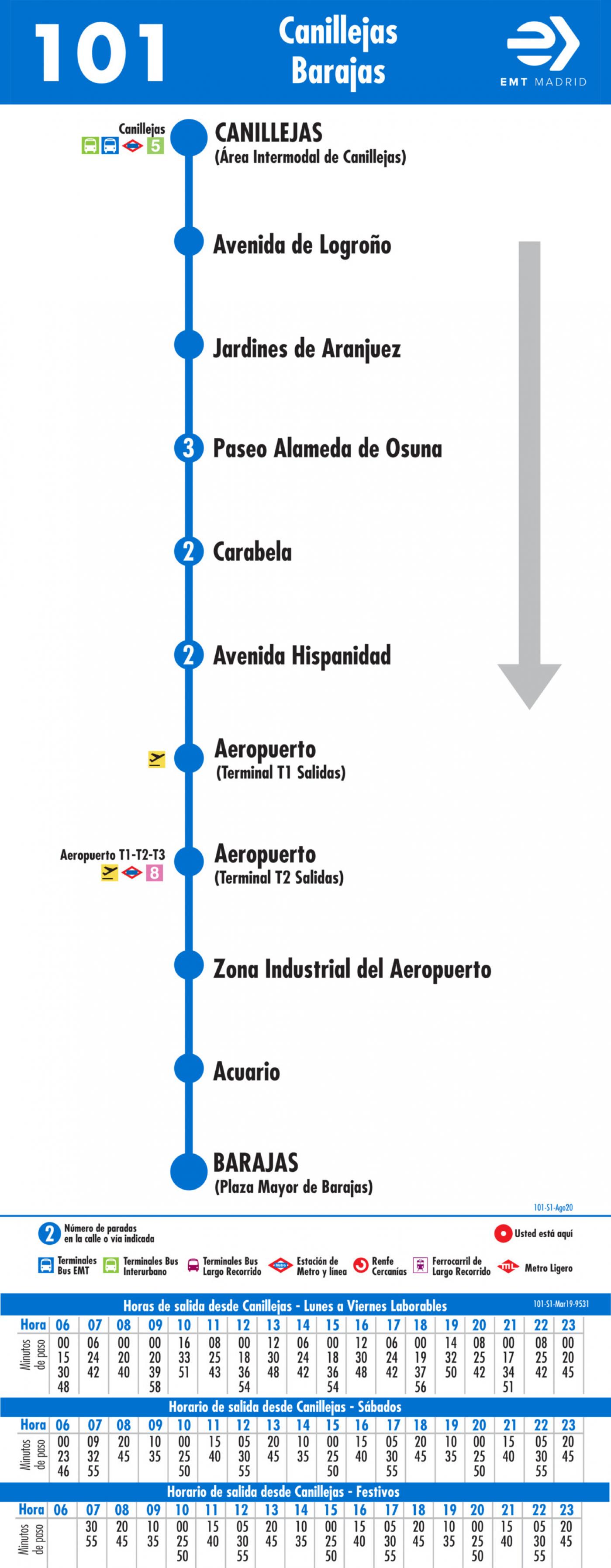Tabla de horarios y frecuencias de paso en sentido ida Línea 101: Canillejas - Aeropuerto - Barajas