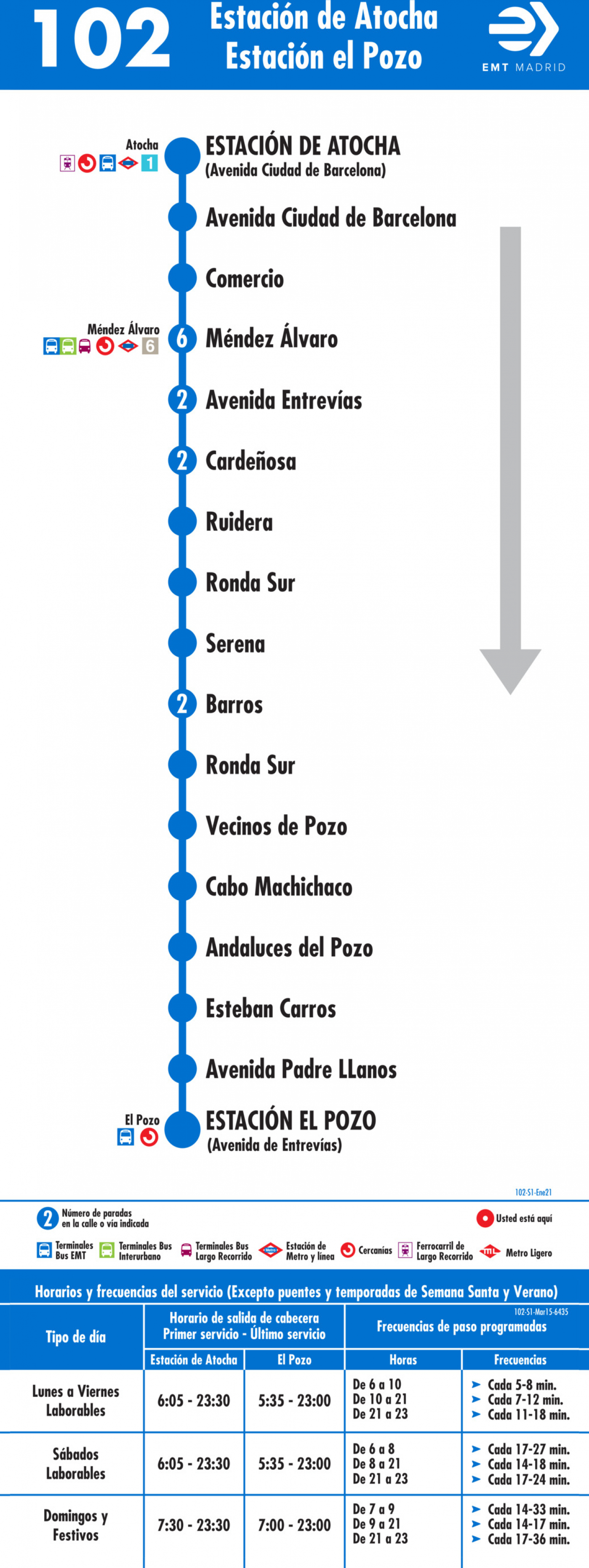 Tabla de horarios y frecuencias de paso en sentido ida Línea 102: Atocha - Estación El Pozo