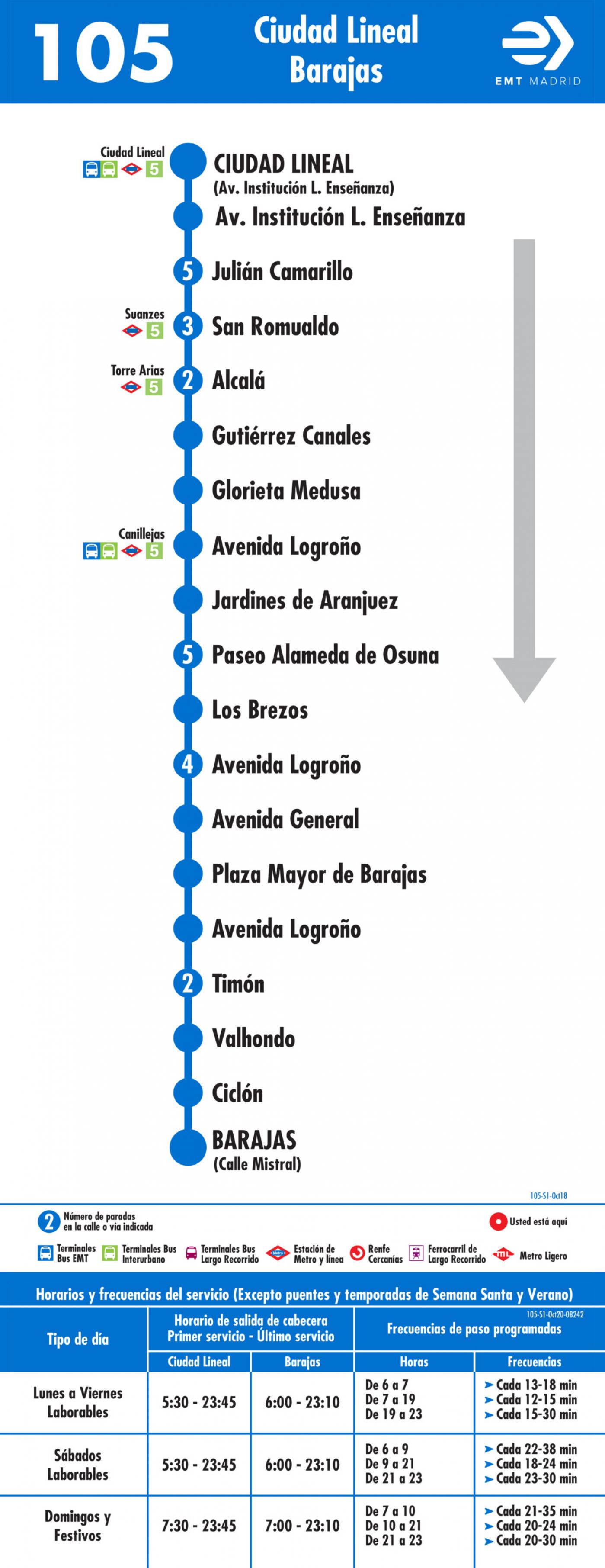 Tabla de horarios y frecuencias de paso en sentido ida Línea 105: Plaza de Ciudad Lineal - Barajas