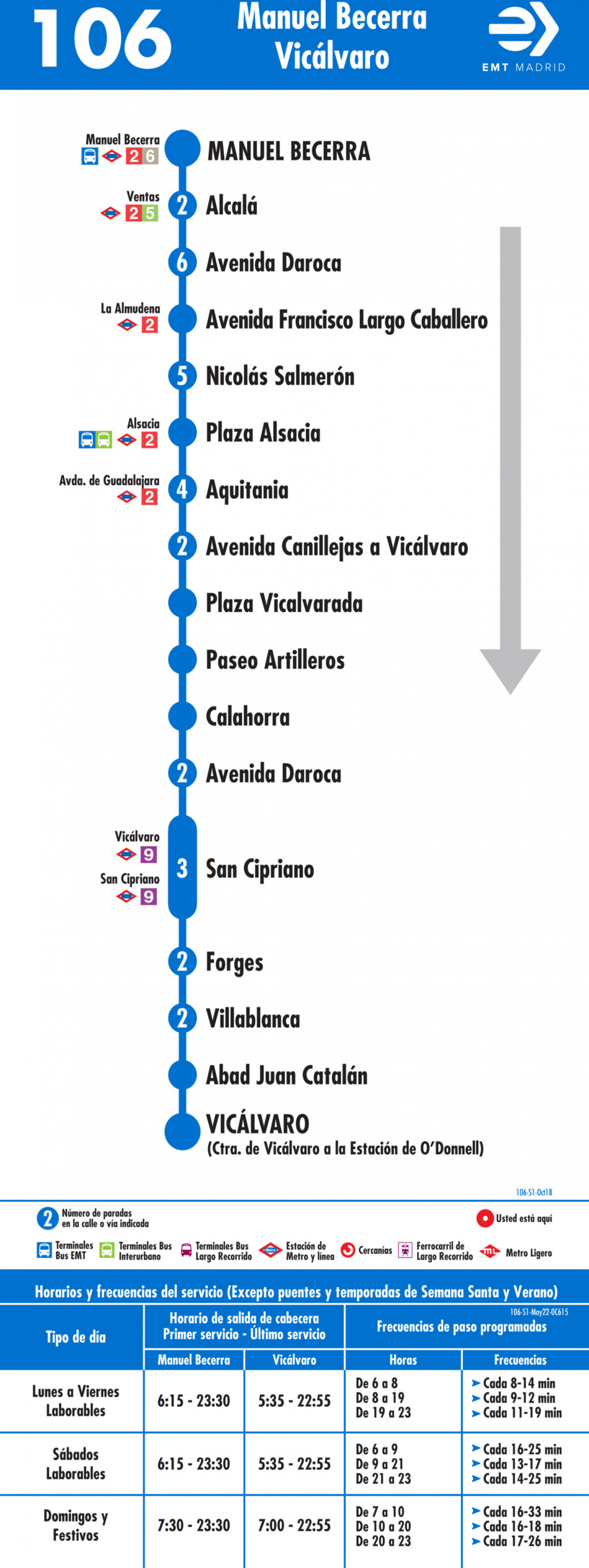 Tabla de horarios y frecuencias de paso en sentido ida Línea 106: Plaza de Manuel Becerra - Vicálvaro