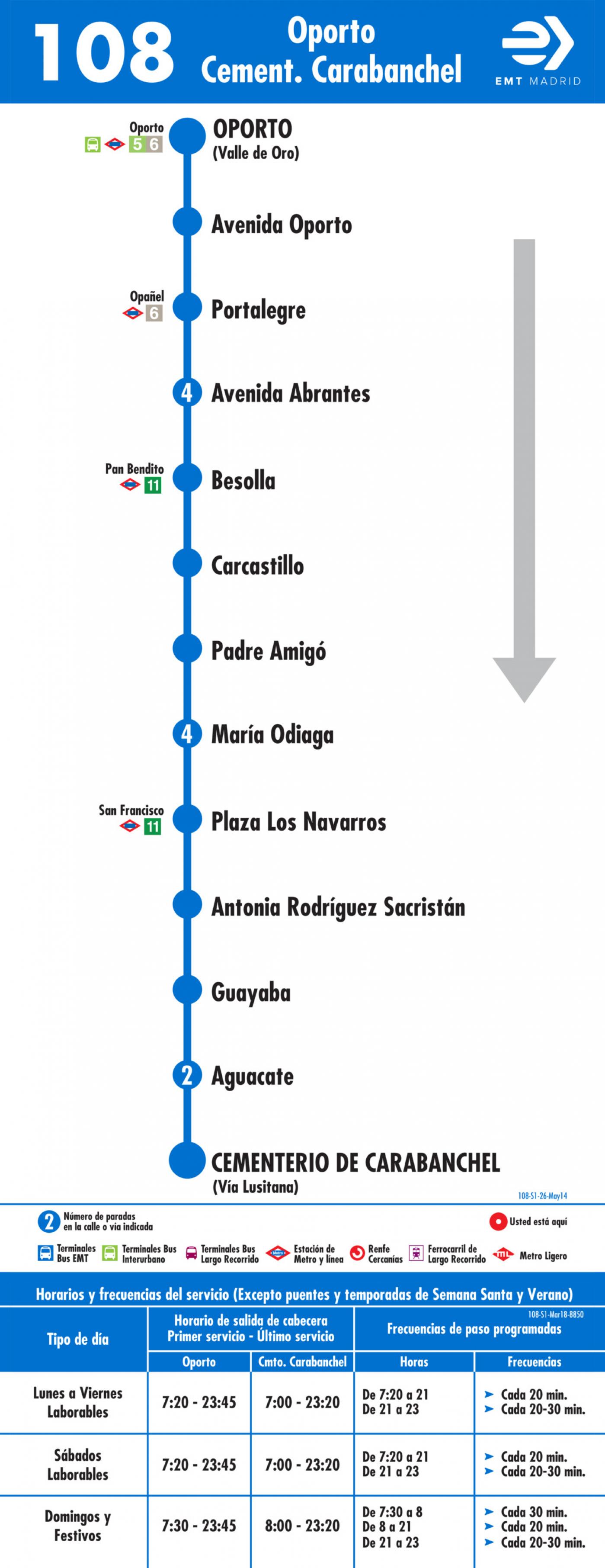 Tabla de horarios y frecuencias de paso en sentido ida Línea 108: Oporto - Cementerio de Carabanchel