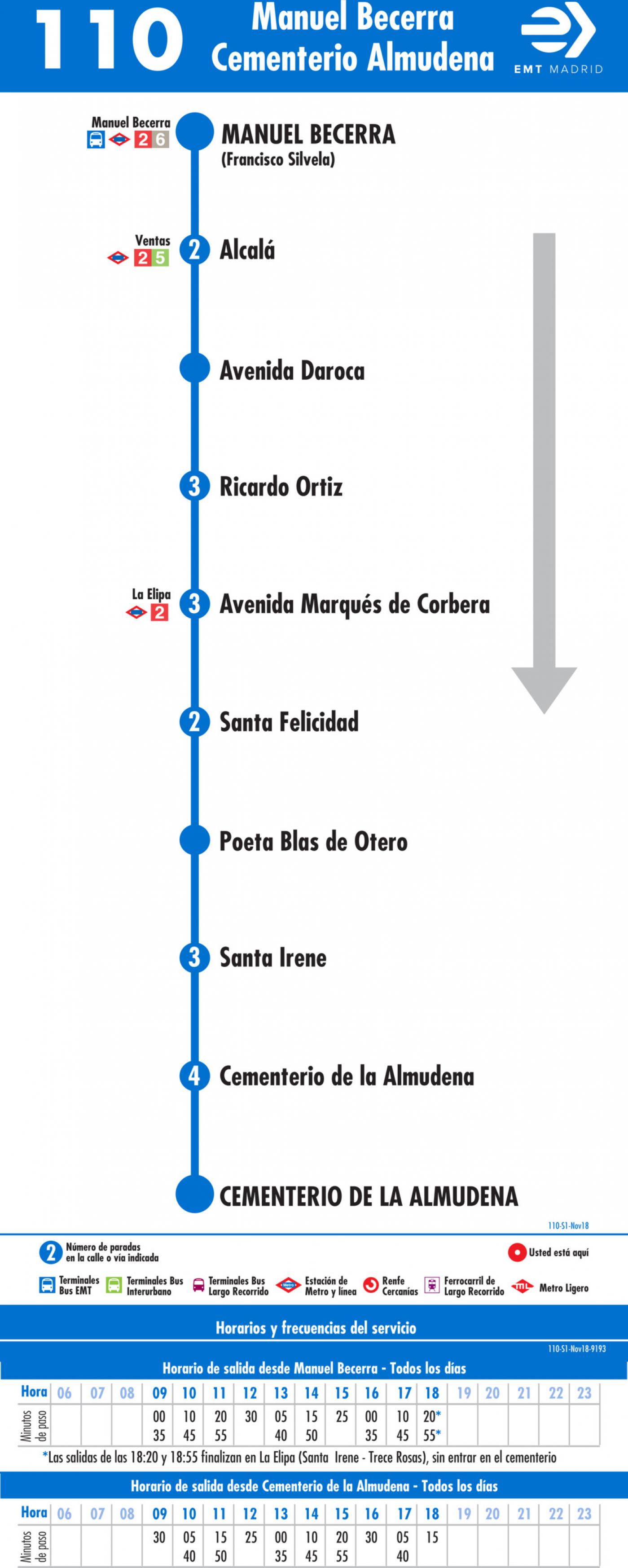 Tabla de horarios y frecuencias de paso en sentido ida Línea 110: Plaza de Manuel Becerra - Cementerio de la Almudena