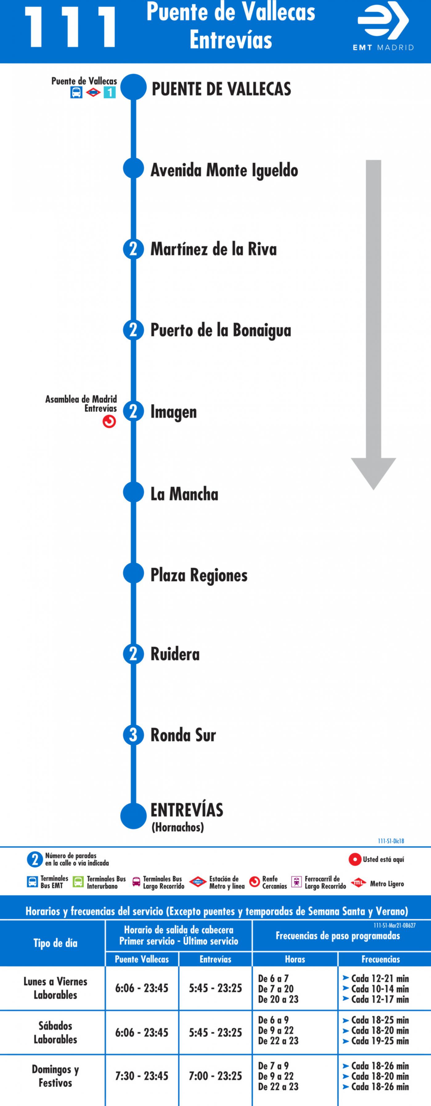 Tabla de horarios y frecuencias de paso en sentido ida Línea 111: Puente de Vallecas - Entrevías