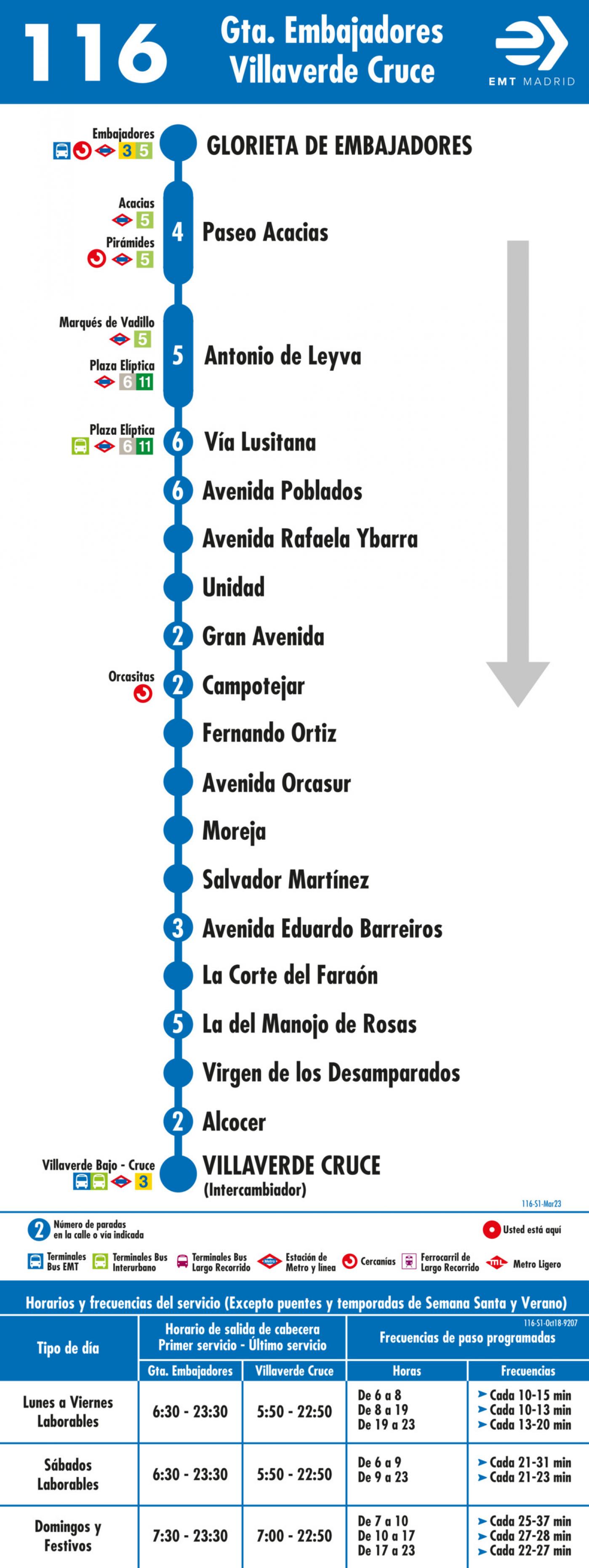 Tabla de horarios y frecuencias de paso en sentido ida Línea 116: Glorieta de Embajadores - Villaverde Cruce