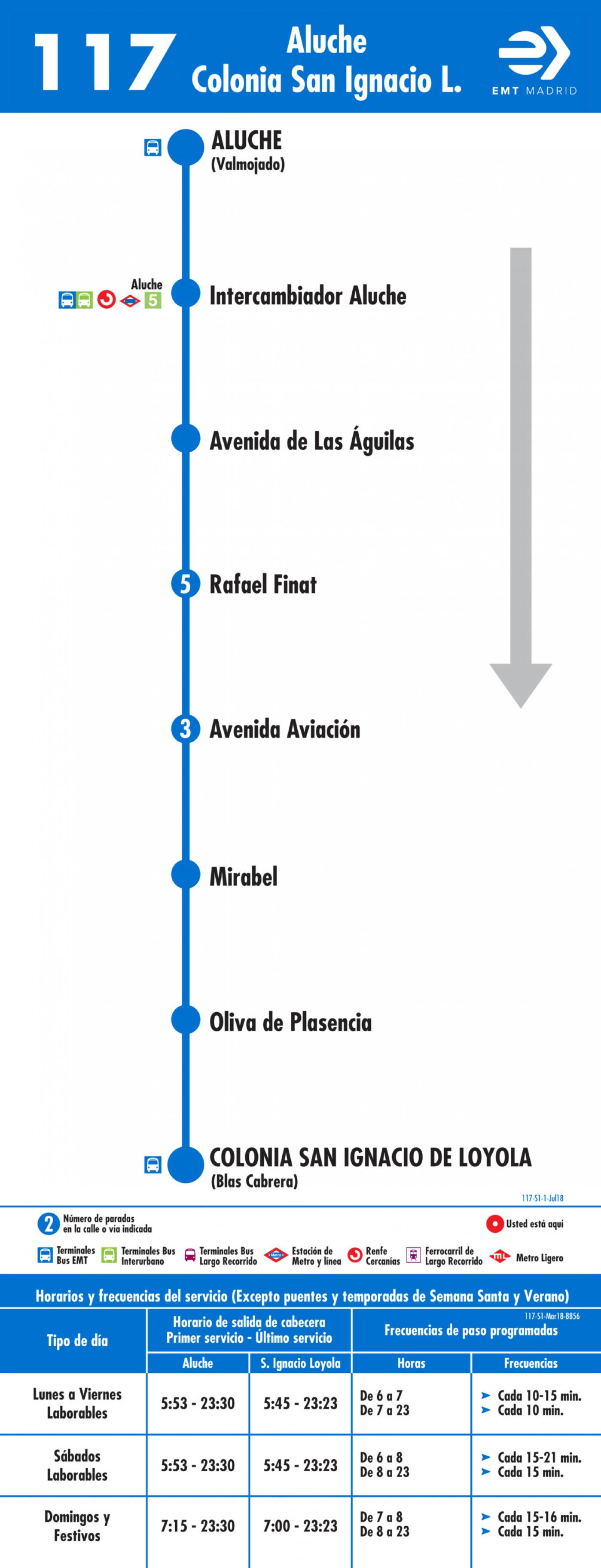 Tabla de horarios y frecuencias de paso en sentido ida Línea 117: Aluche - Colonia San Ignacio de Loyola