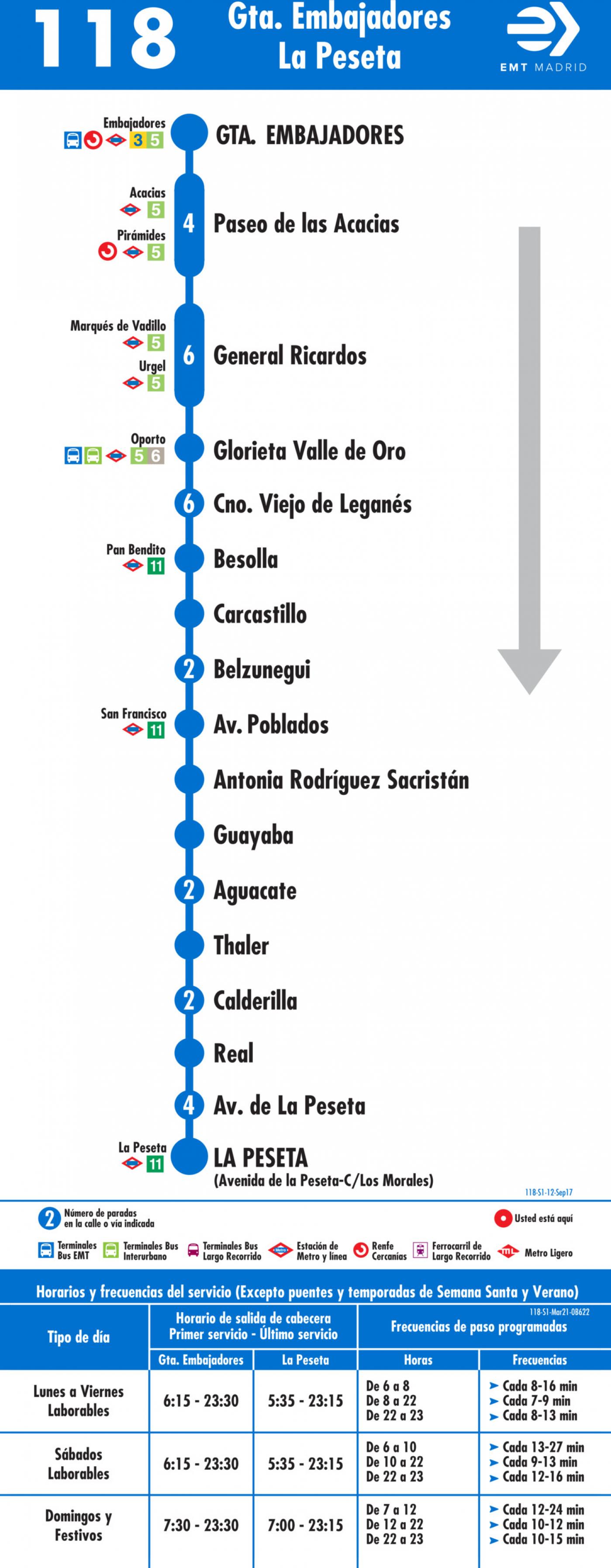 Tabla de horarios y frecuencias de paso en sentido ida Línea 118: Glorieta de Embajadores - Avenida de la Peseta