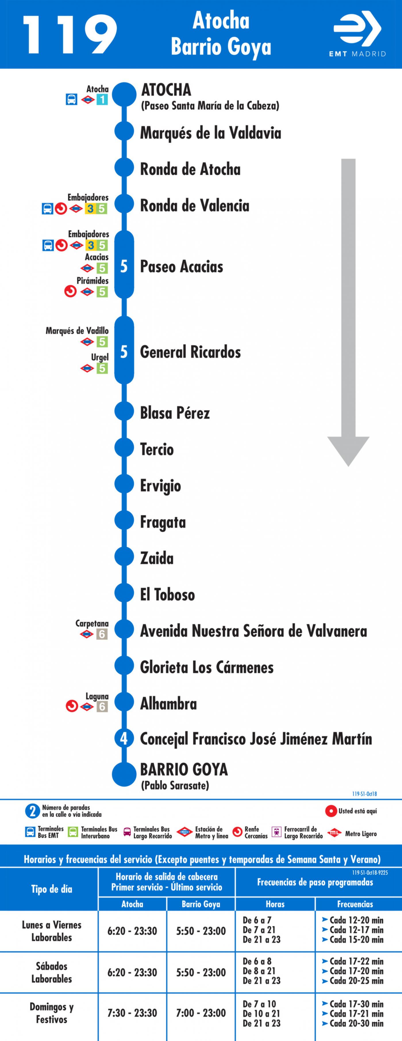 Tabla de horarios y frecuencias de paso en sentido ida Línea 119: Atocha - Barrio de Goya