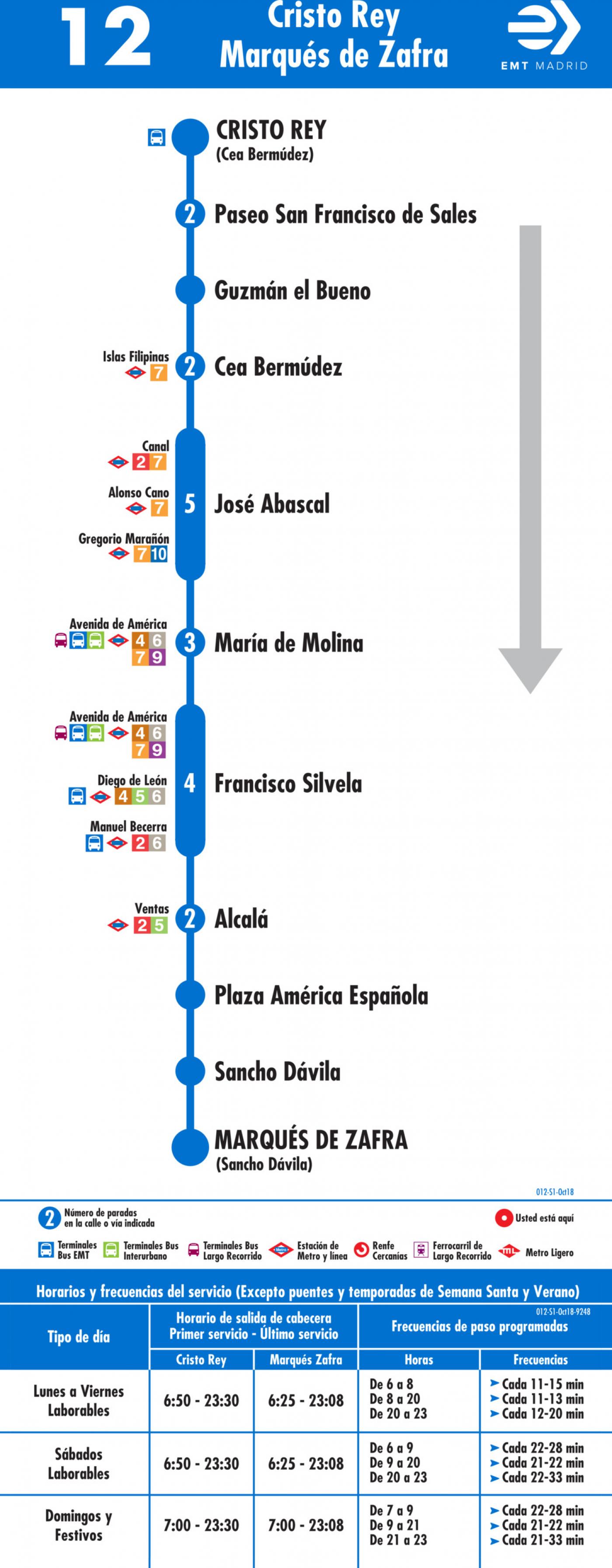 Tabla de horarios y frecuencias de paso en sentido ida Línea 12: Plaza de Cristo Rey - Paseo del Marqués de Zafra