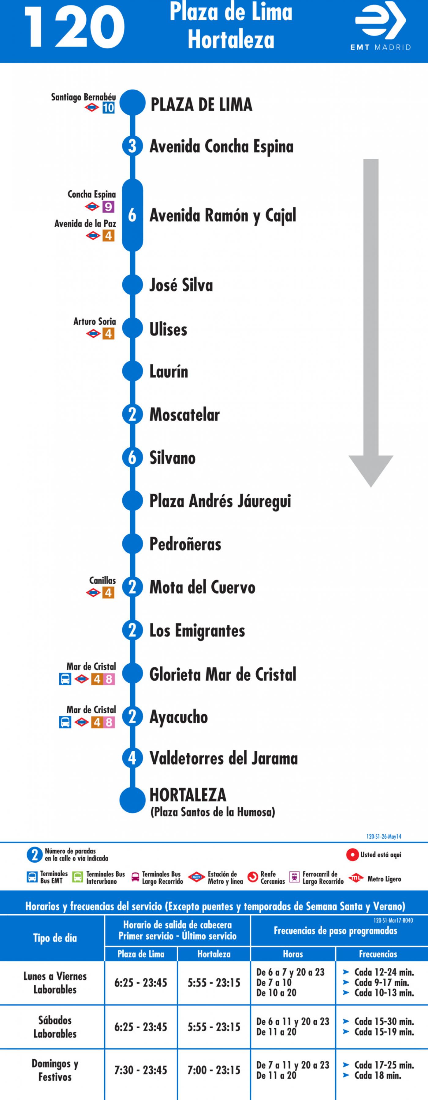 Tabla de horarios y frecuencias de paso en sentido ida Línea 120: Plaza de Lima - Hortaleza