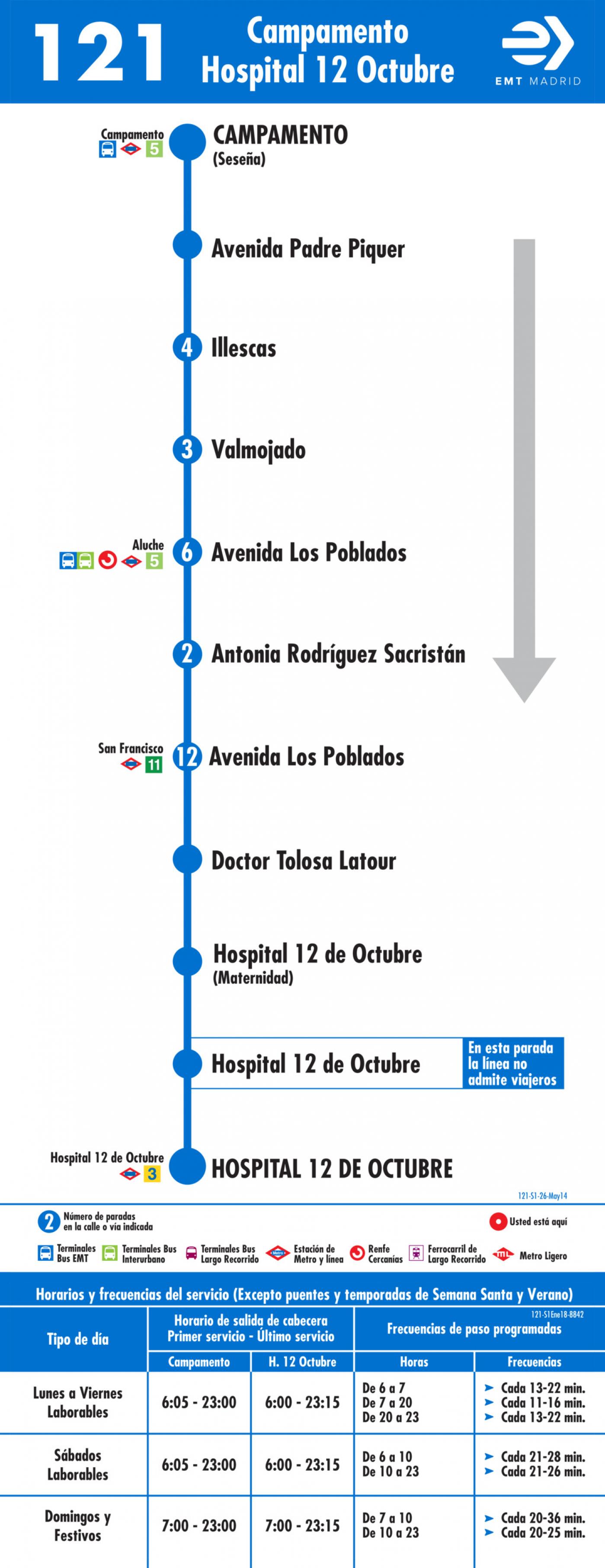Tabla de horarios y frecuencias de paso en sentido ida Línea 121: Campamento - Hospital 12 de Octubre