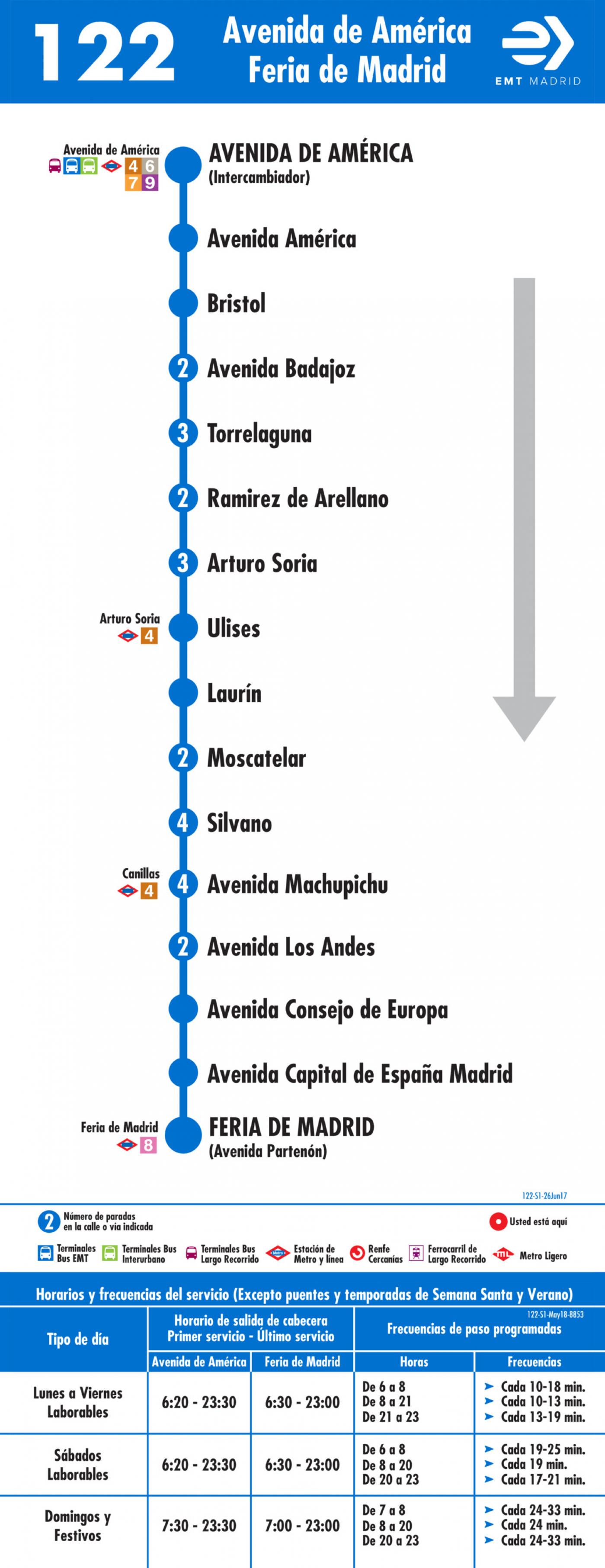 Tabla de horarios y frecuencias de paso en sentido ida Línea 122: Avenida de América - Campo de las Naciones