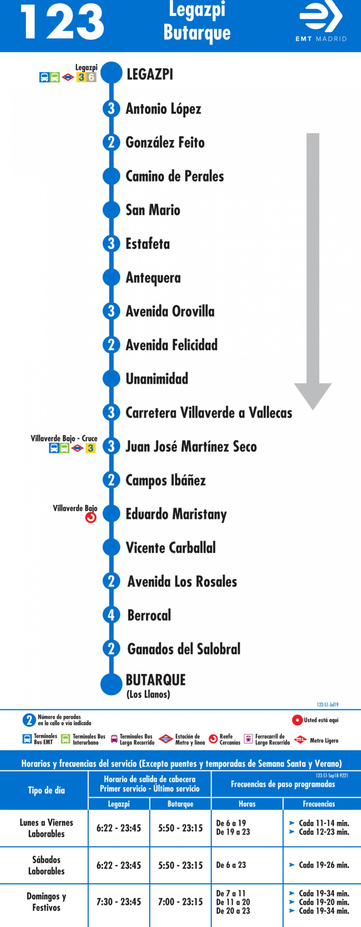 Tabla de horarios y frecuencias de paso en sentido ida Línea 123: Plaza de Legazpi - Villaverde Bajo
