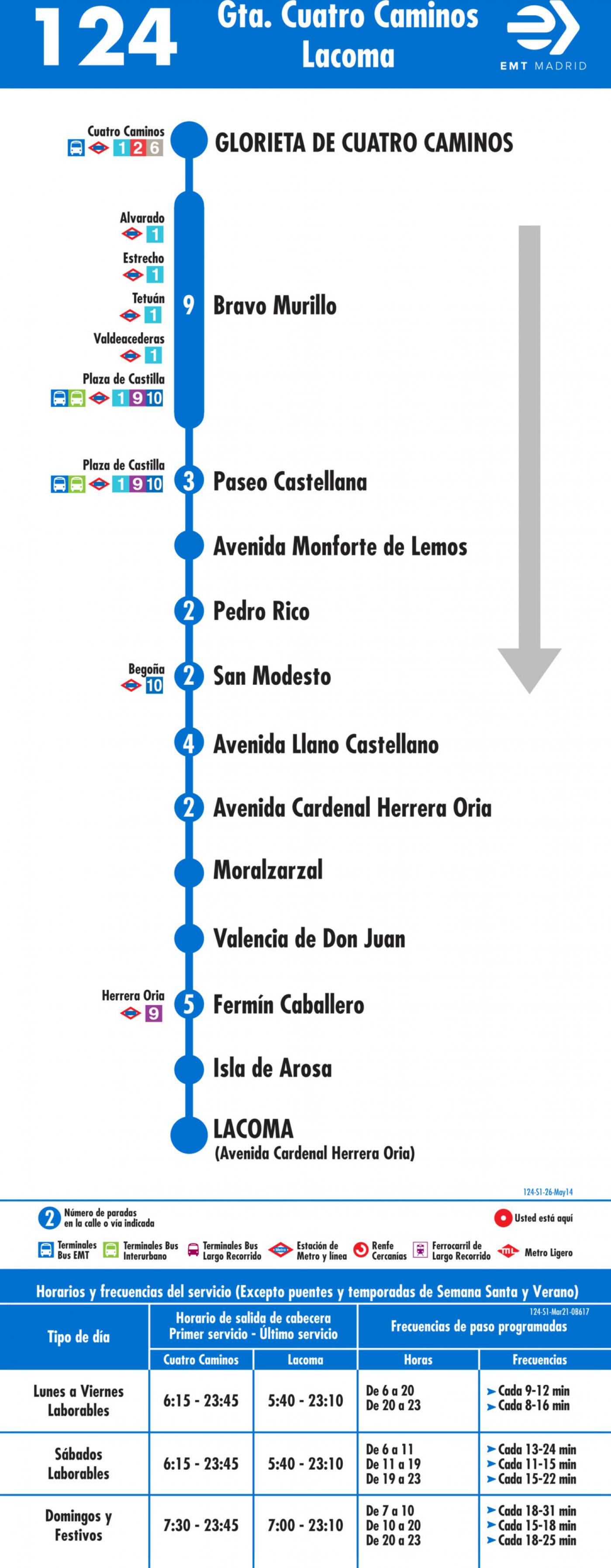 Tabla de horarios y frecuencias de paso en sentido ida Línea 124: Glorieta de Cuatro Caminos - Lacoma