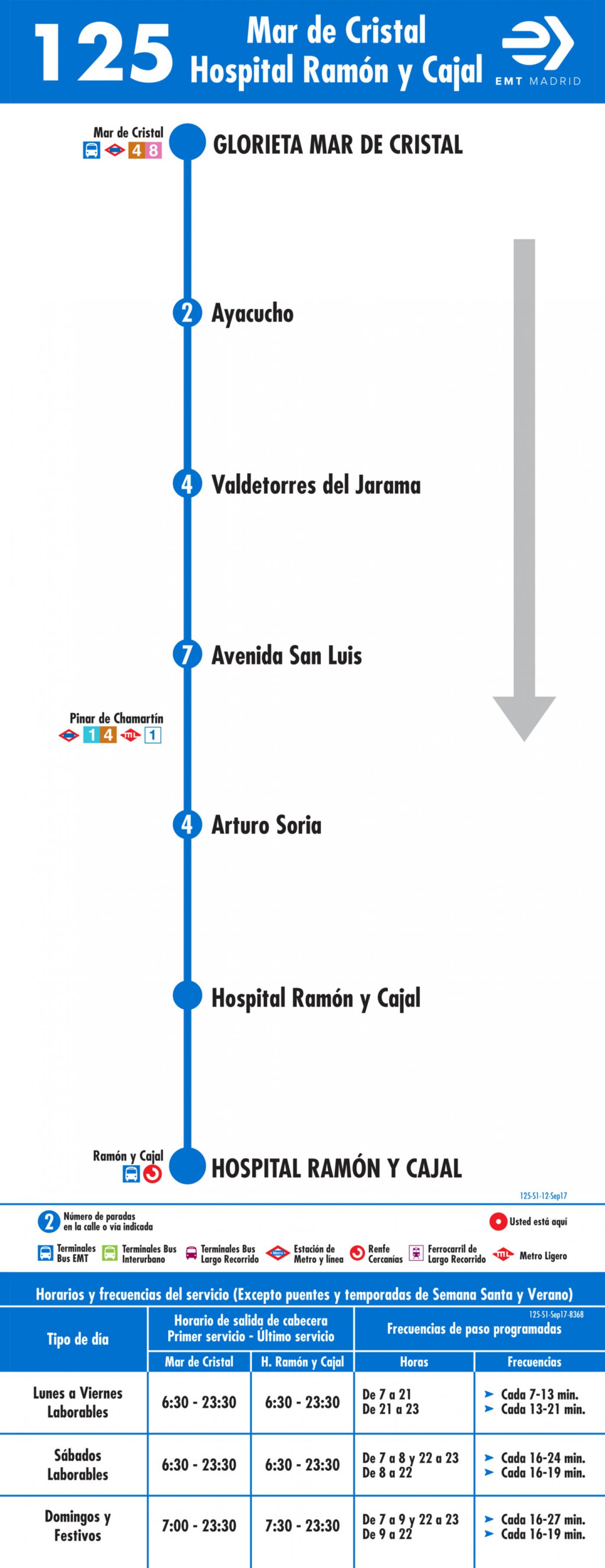 Tabla de horarios y frecuencias de paso en sentido ida Línea 125: Mar de Cristal - Hospital Ramón y Cajal