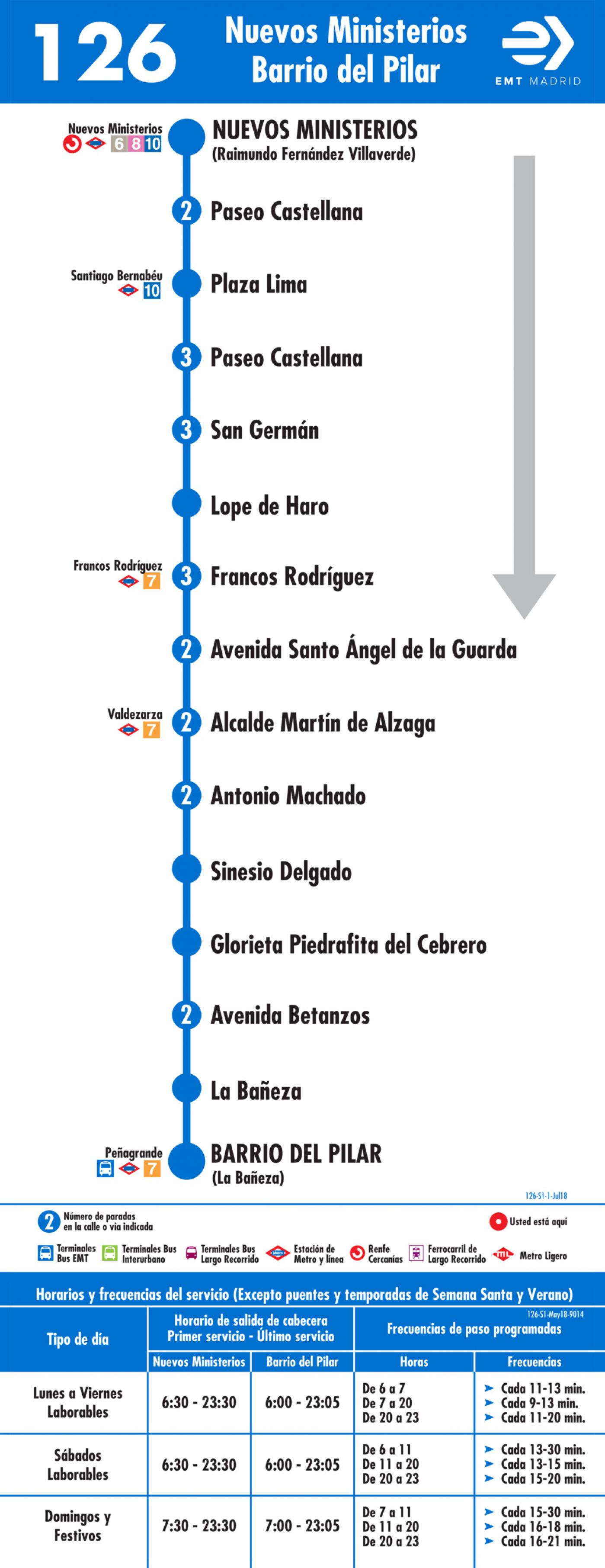 Tabla de horarios y frecuencias de paso en sentido ida Línea 126: Nuevos Ministerios - Barrio del Pilar