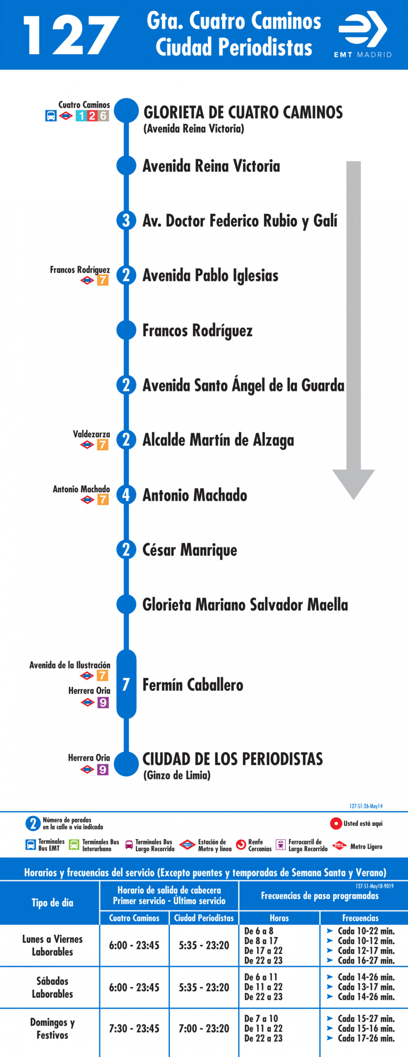 Tabla de horarios y frecuencias de paso en sentido ida Línea 127: Glorieta de Cuatro Caminos - Ciudad de los Periodistas