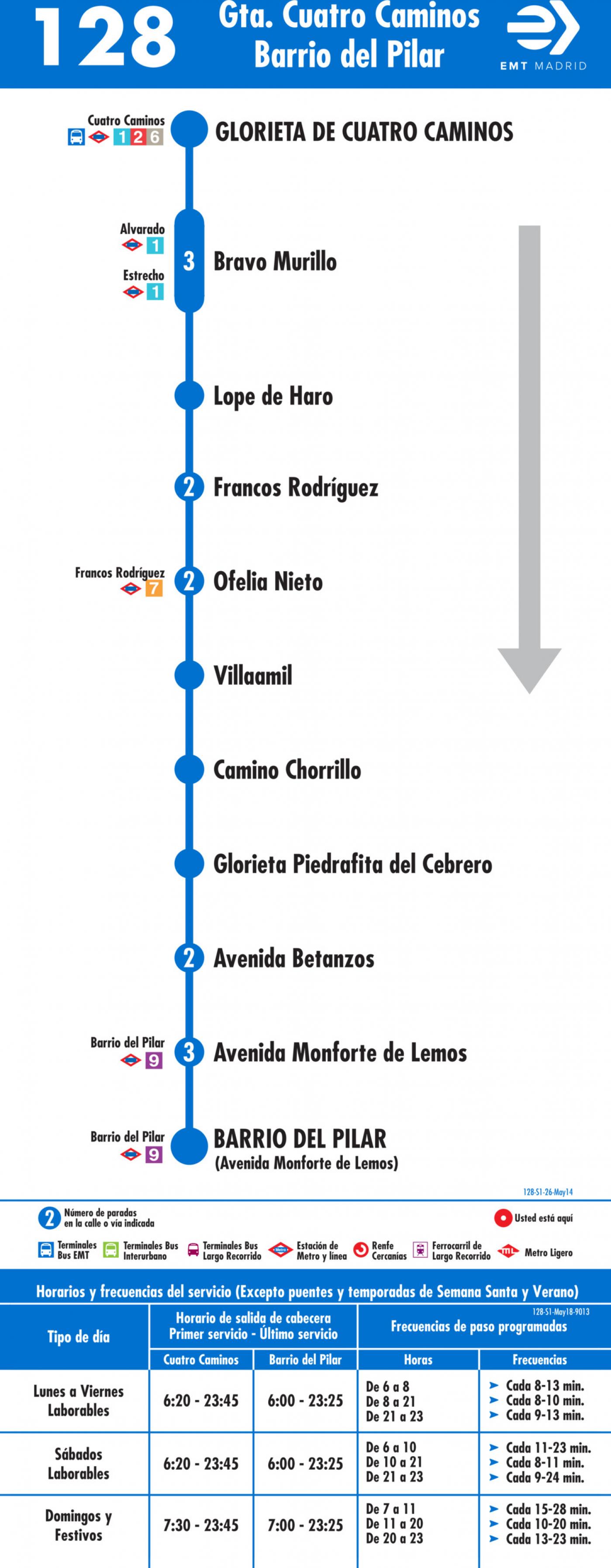 Tabla de horarios y frecuencias de paso en sentido ida Línea 128: Glorieta de Cuatro Caminos - Barrio del Pilar