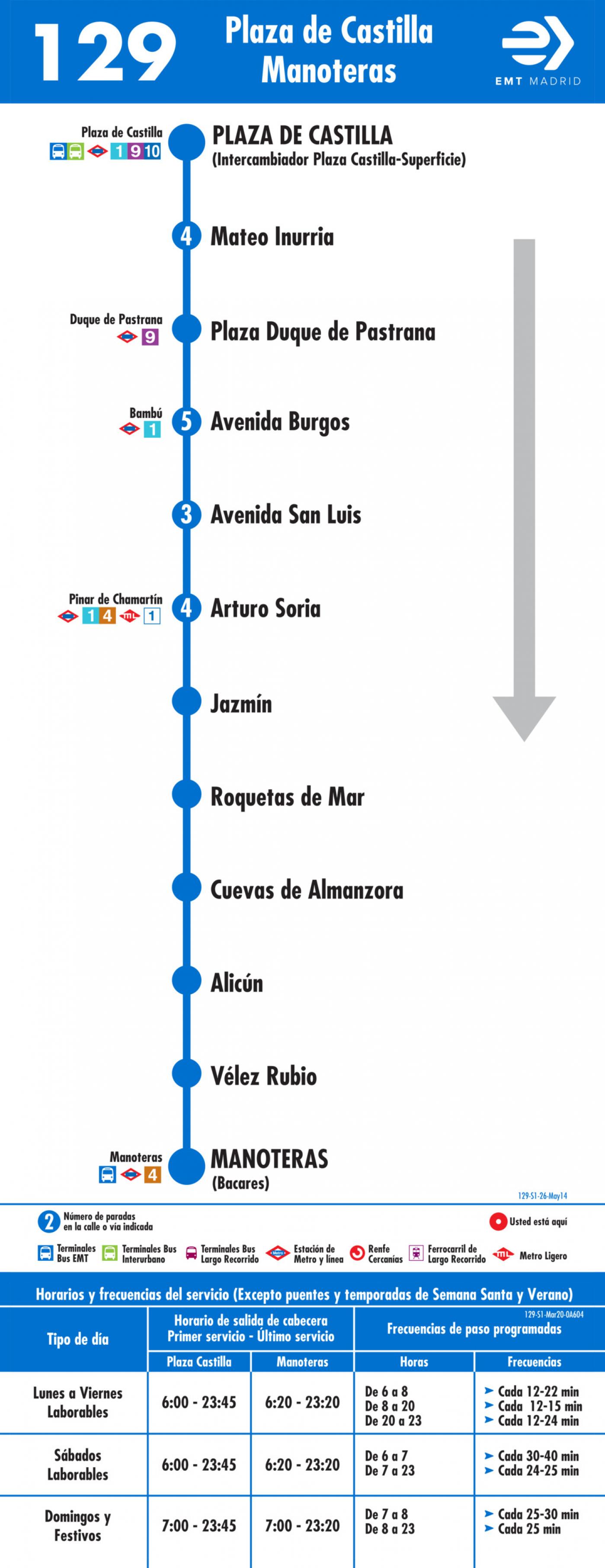 Tabla de horarios y frecuencias de paso en sentido ida Línea 129: Plaza de Castilla - Manoteras