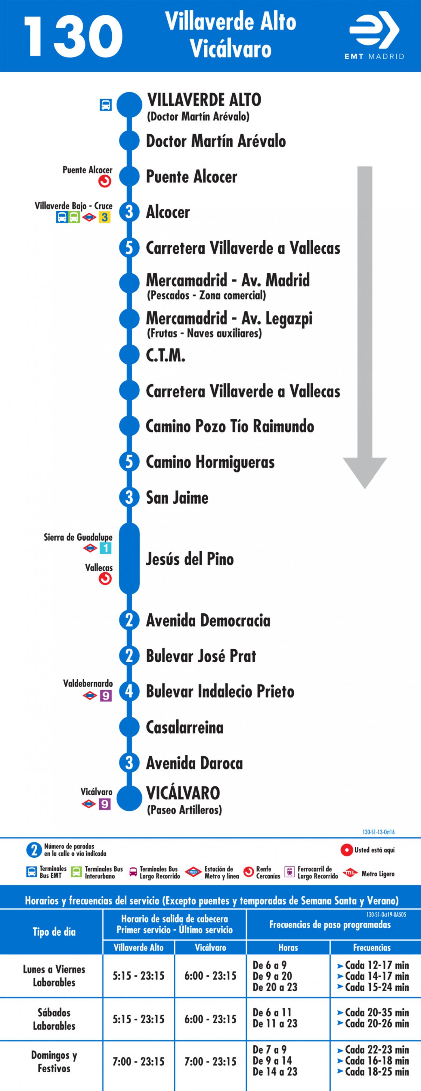 Tabla de horarios y frecuencias de paso en sentido ida Línea 130: Villaverde Alto - Vicálvaro